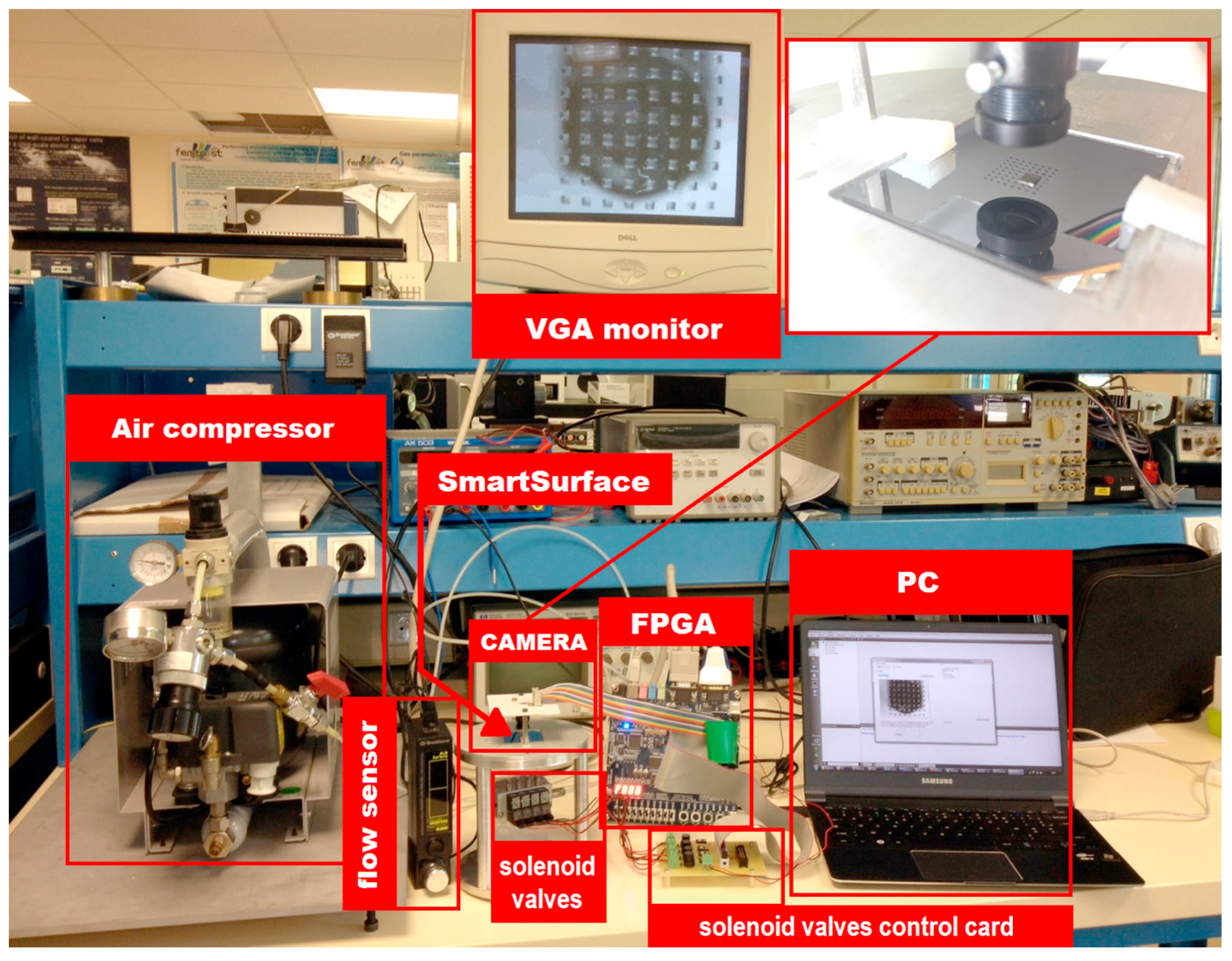 Micromachines | Free Full-Text | FPGA-Based HD Camera System