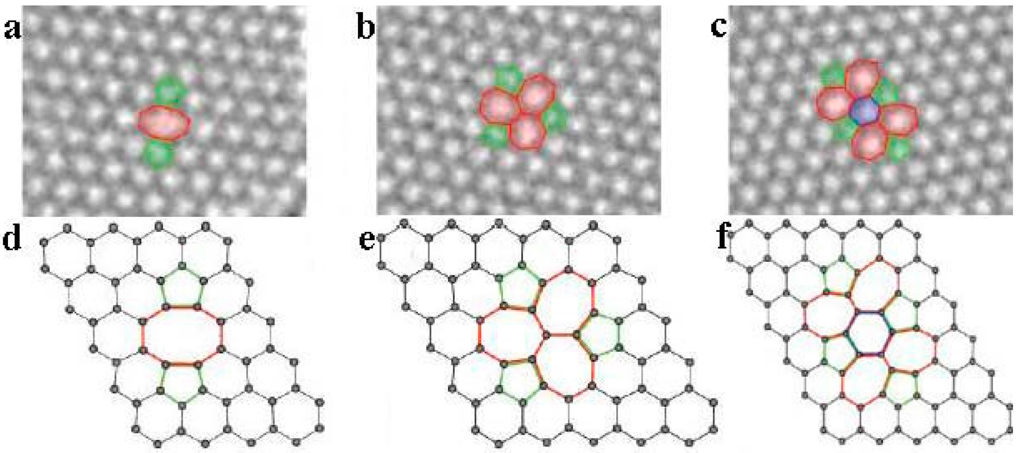 Micromachines | Free Full-Text | A Review on Lattice Defects in