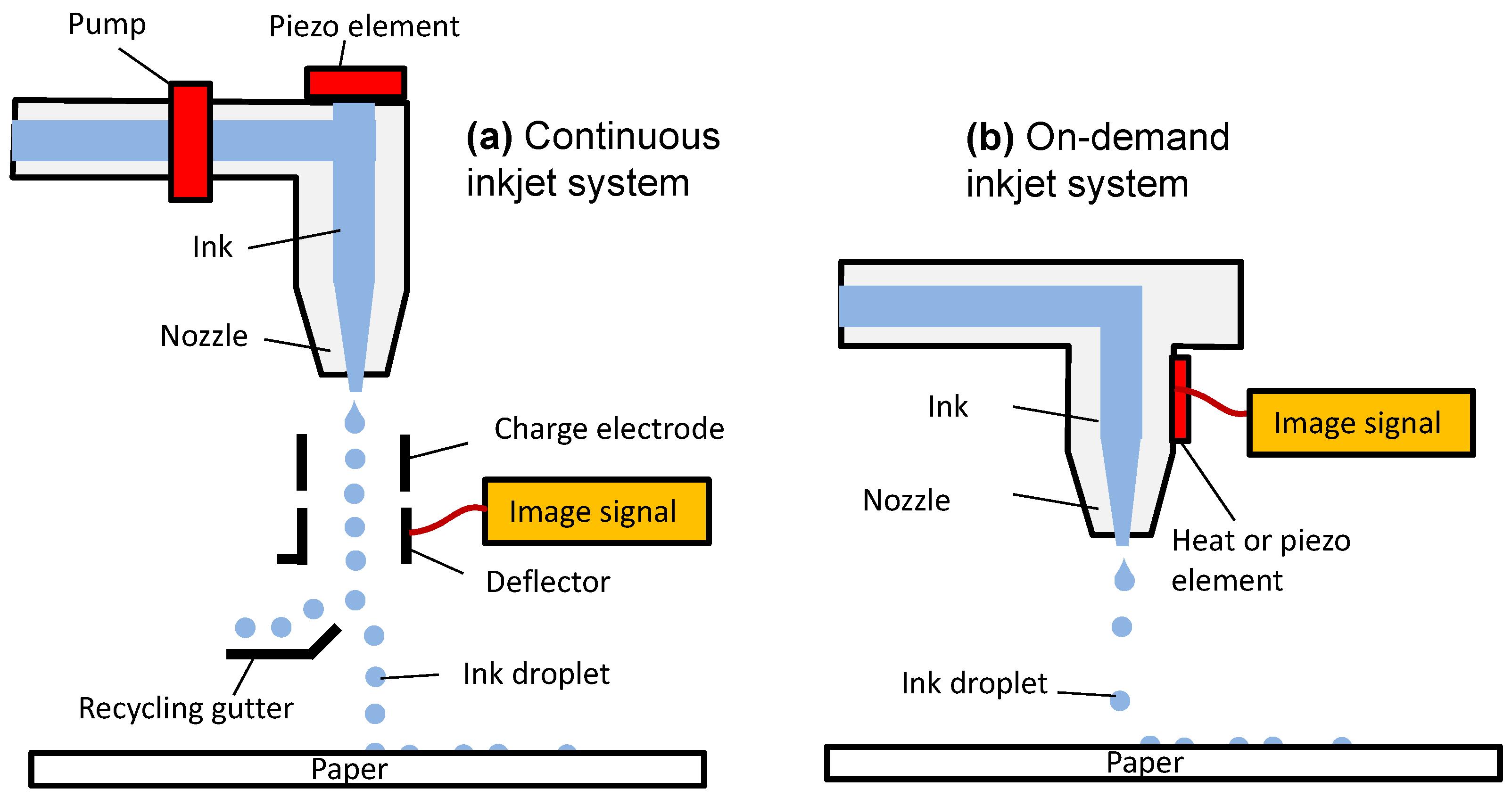 read техническая механика детали машин
