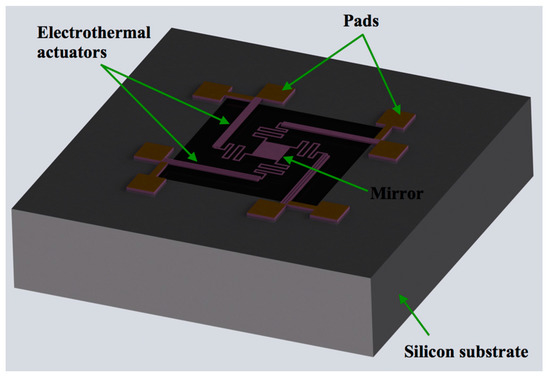Micromachines | Special Issue : MEMS Mirrors