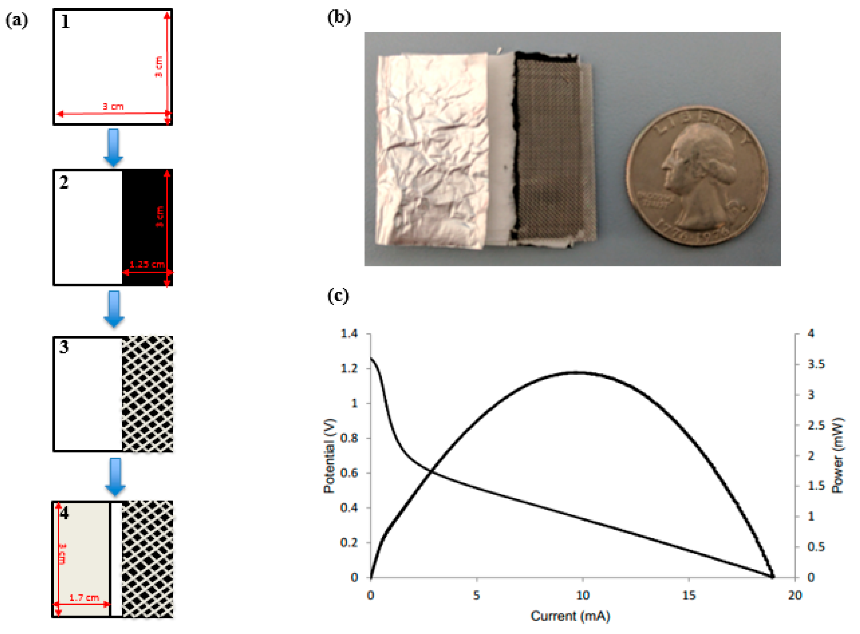 Aluminum Air Battery >> Micromachines Free Full Text An Inexpensive Paper Based Aluminum