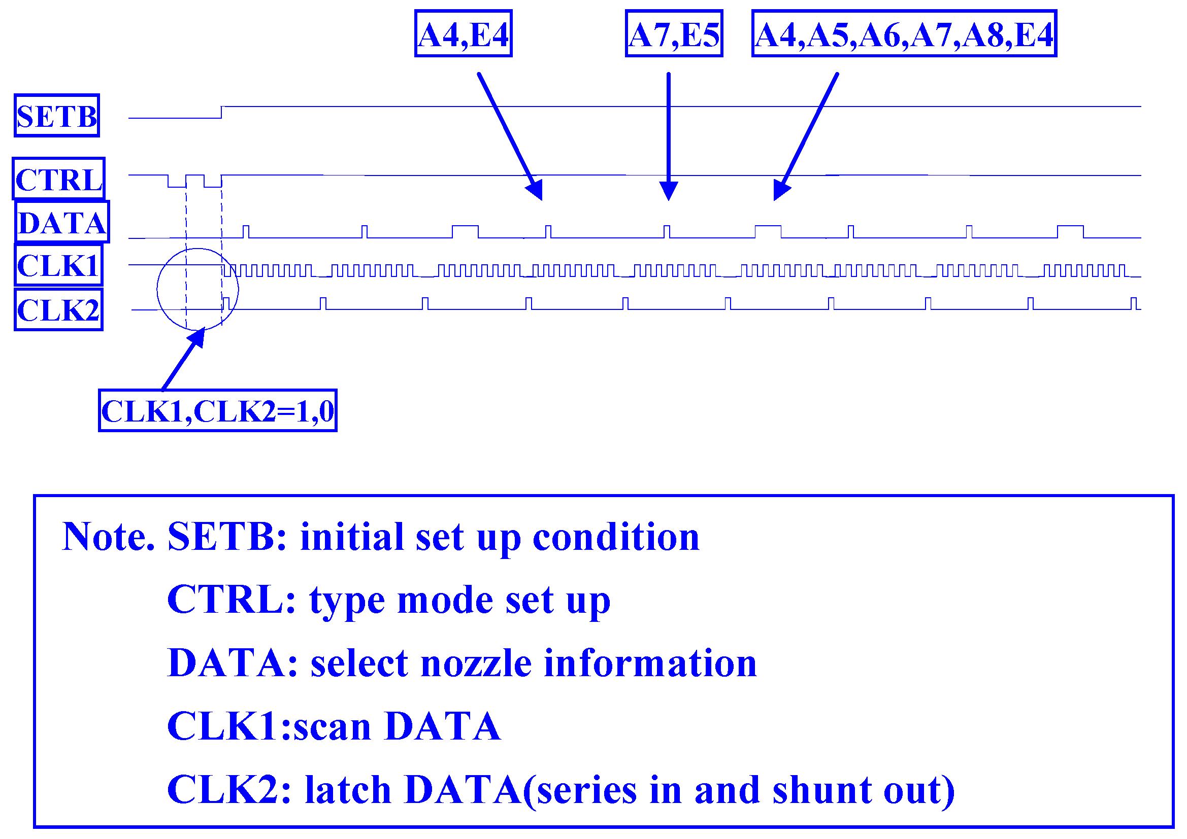 condition number matrix