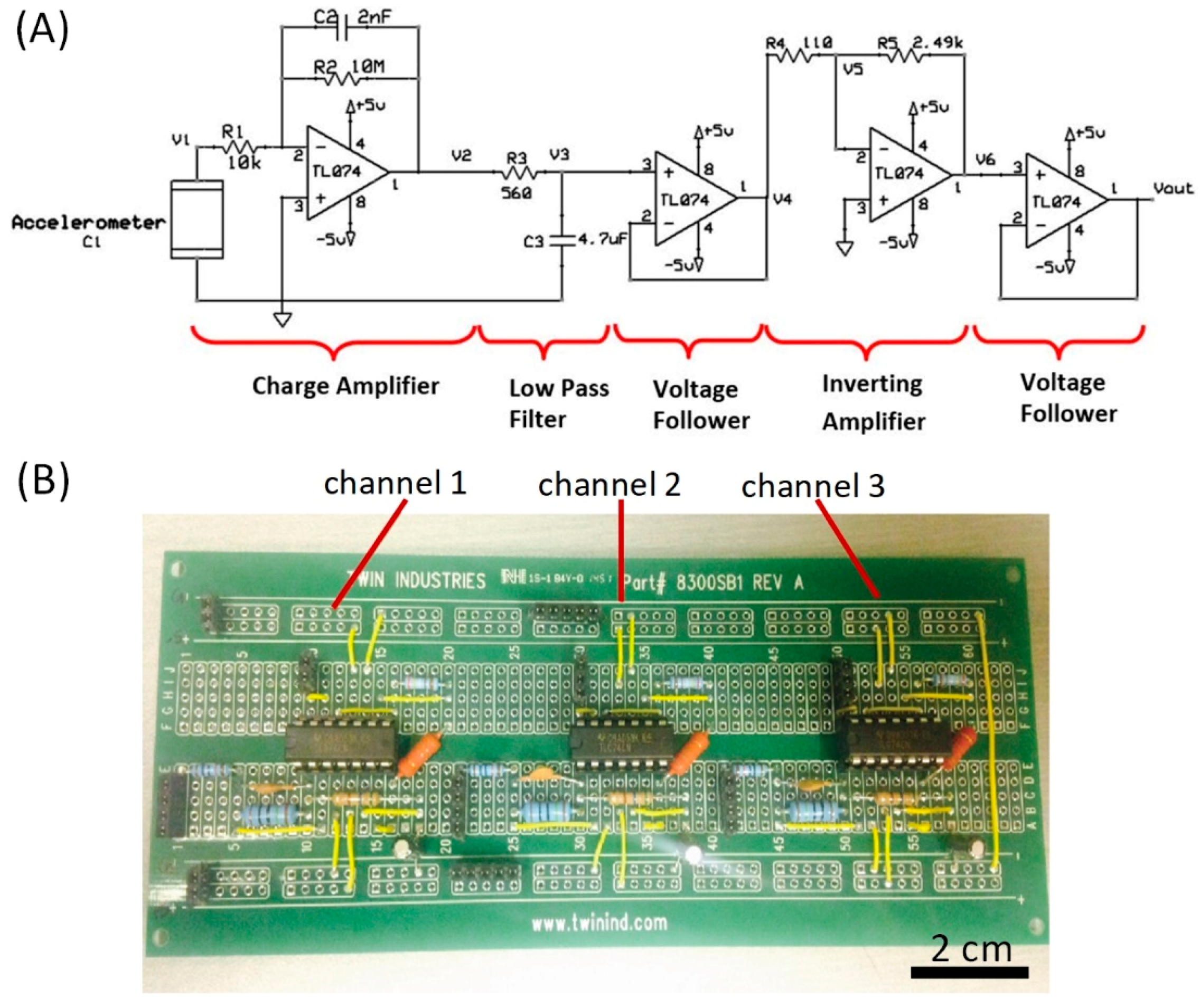 accelerometer thesis Smartphone sensor data mining for gait abnormality detection overview of the thesis among these sensors are accelerometers and gyroscopes.