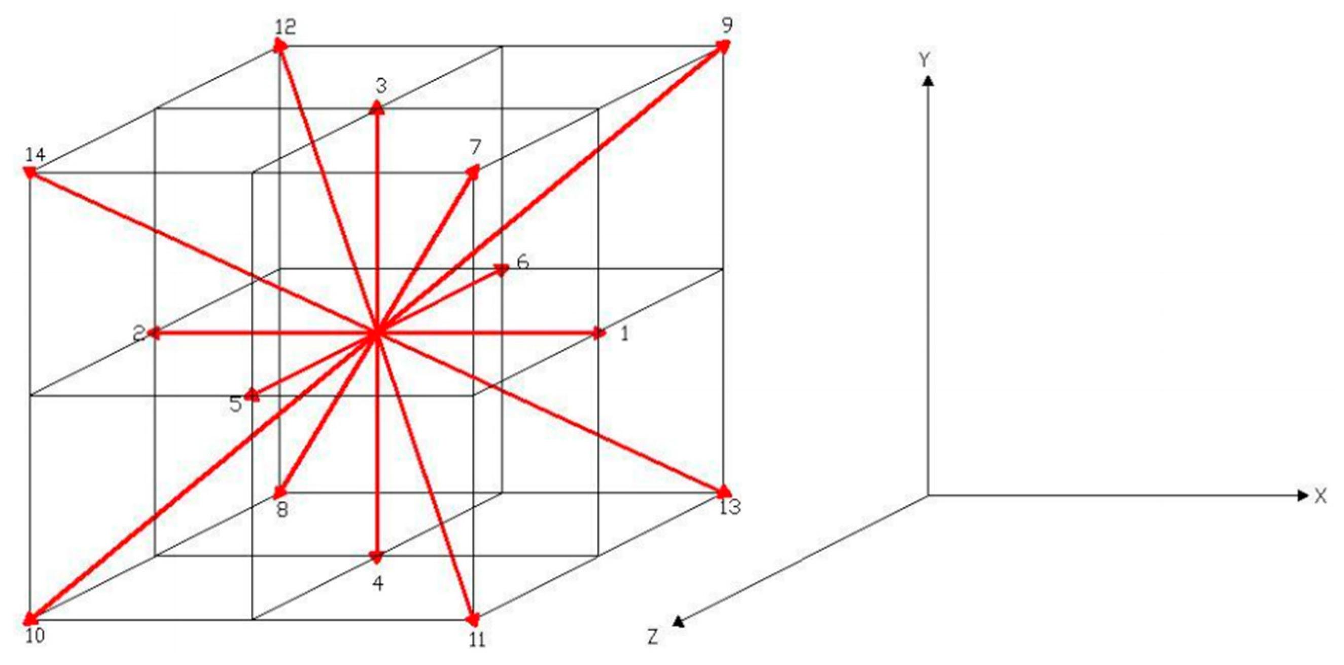 Beste S10 Kabelbaumdiagramm Zeitgenössisch - Elektrische Schaltplan ...