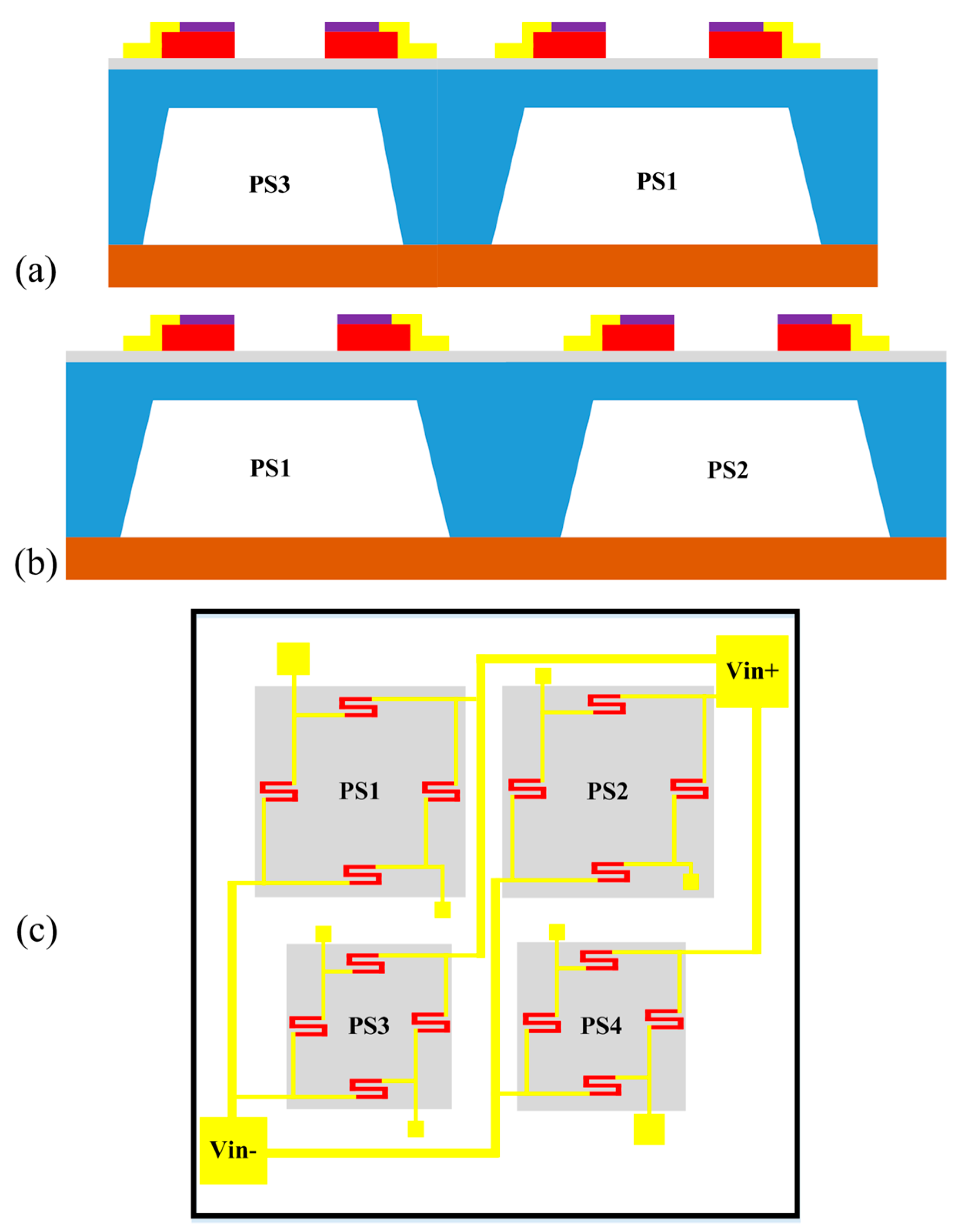Micromachines Free Full Text Design Fabrication And Implementation Of An Array Type Mems Piezoresistive Intelligent Pressure Sensor System