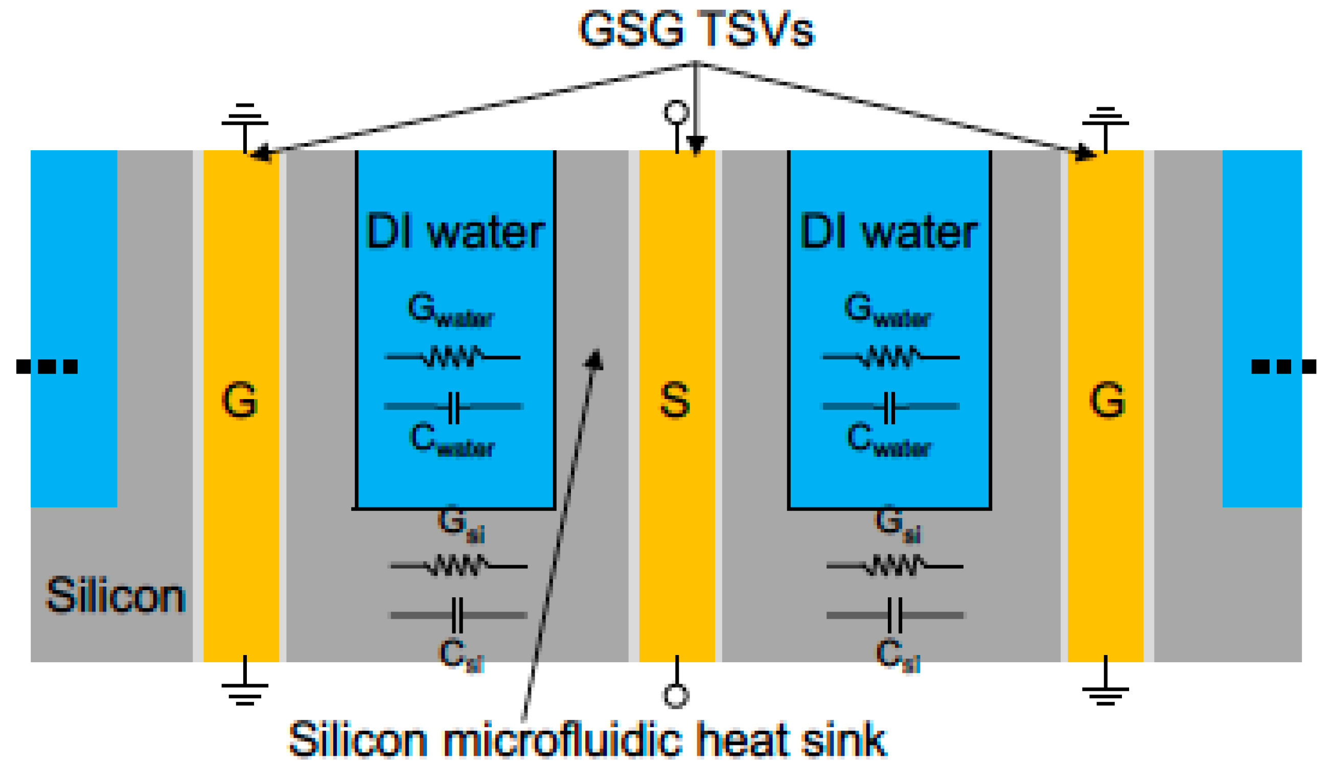 Micromachines | Free Full-Text | 3D Integrated Circuit Cooling with ...