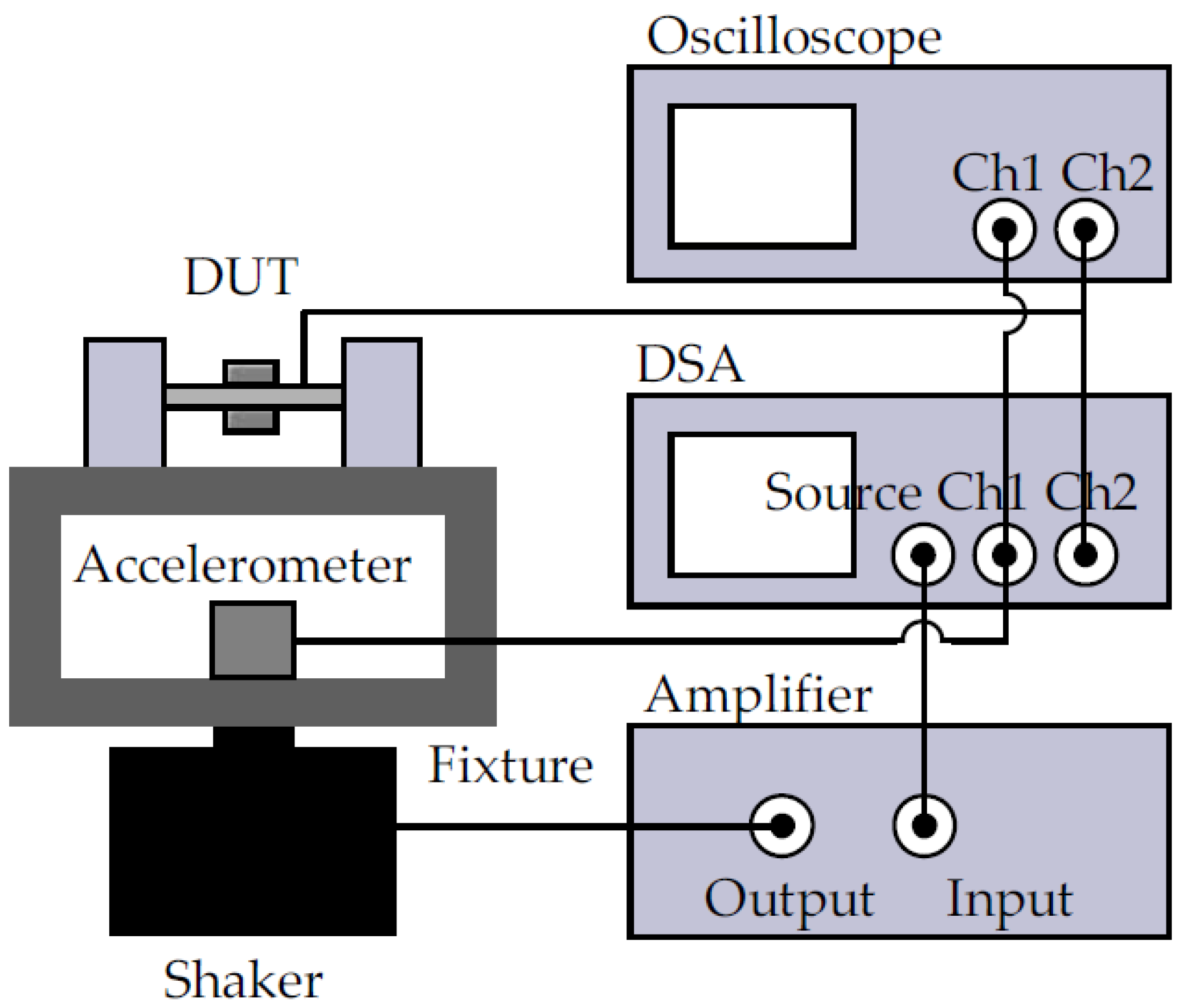 Micromachines | Free Full-Text | Rigid-Flex PCB Technology with