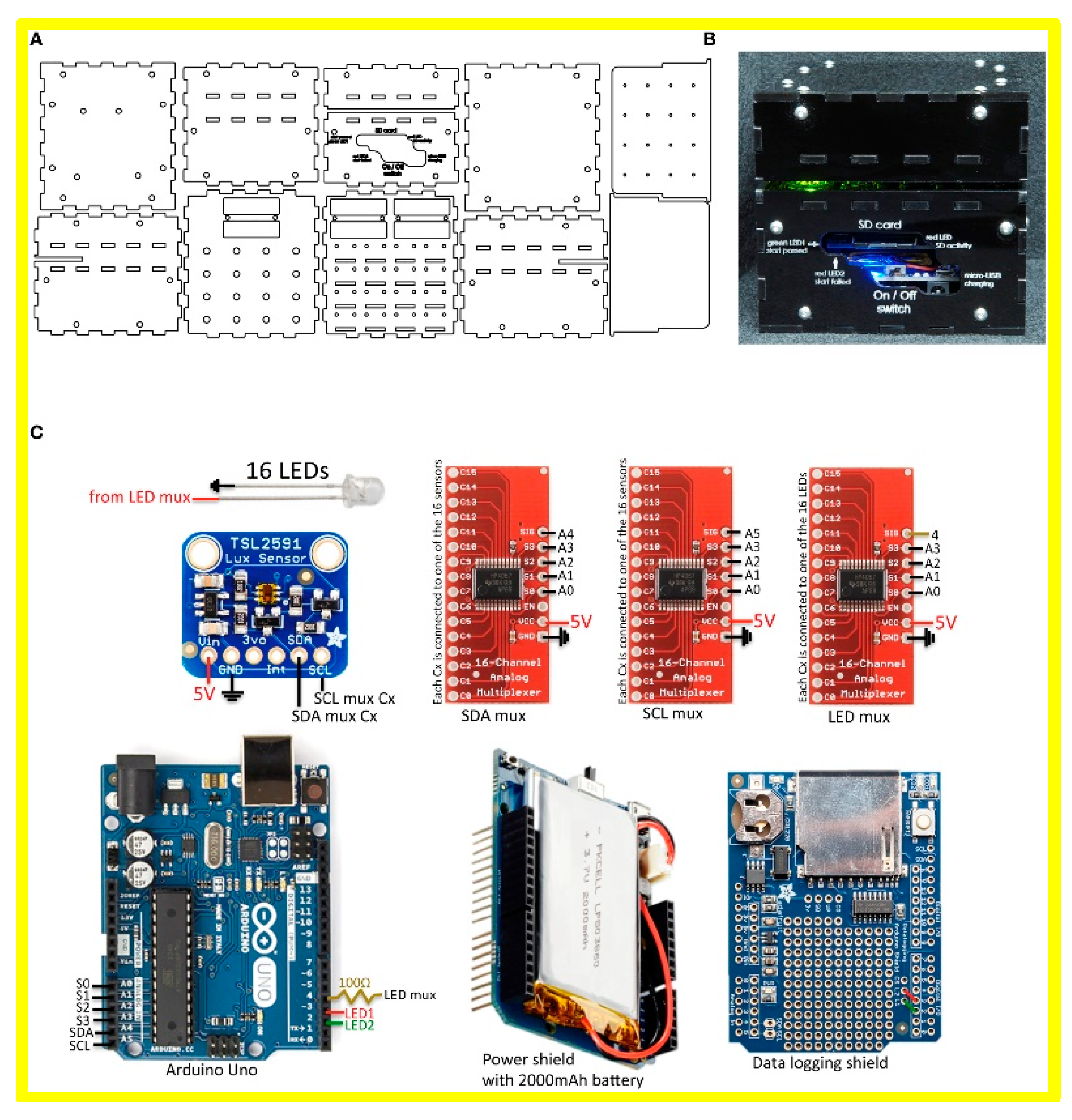 Micromachines Free Full Text From Lab On A Chip To Point Of Care Microcontroller Detecting Open Circuit Very Low Power Electrical No