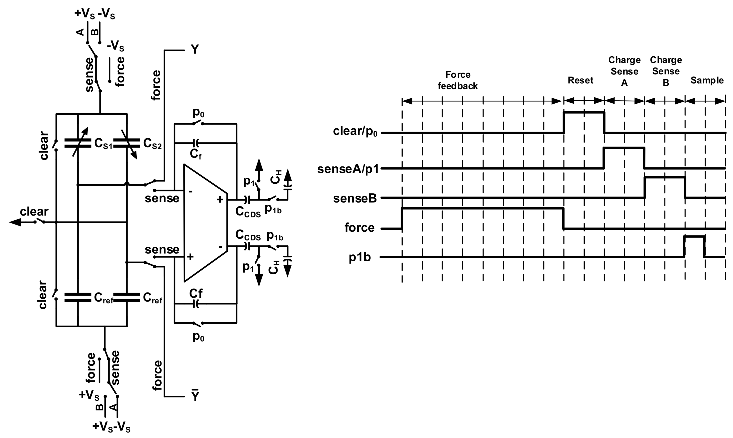 Micromachines Free Full Text A Closed Loop Interface For Accelerometer Circuitschematic No