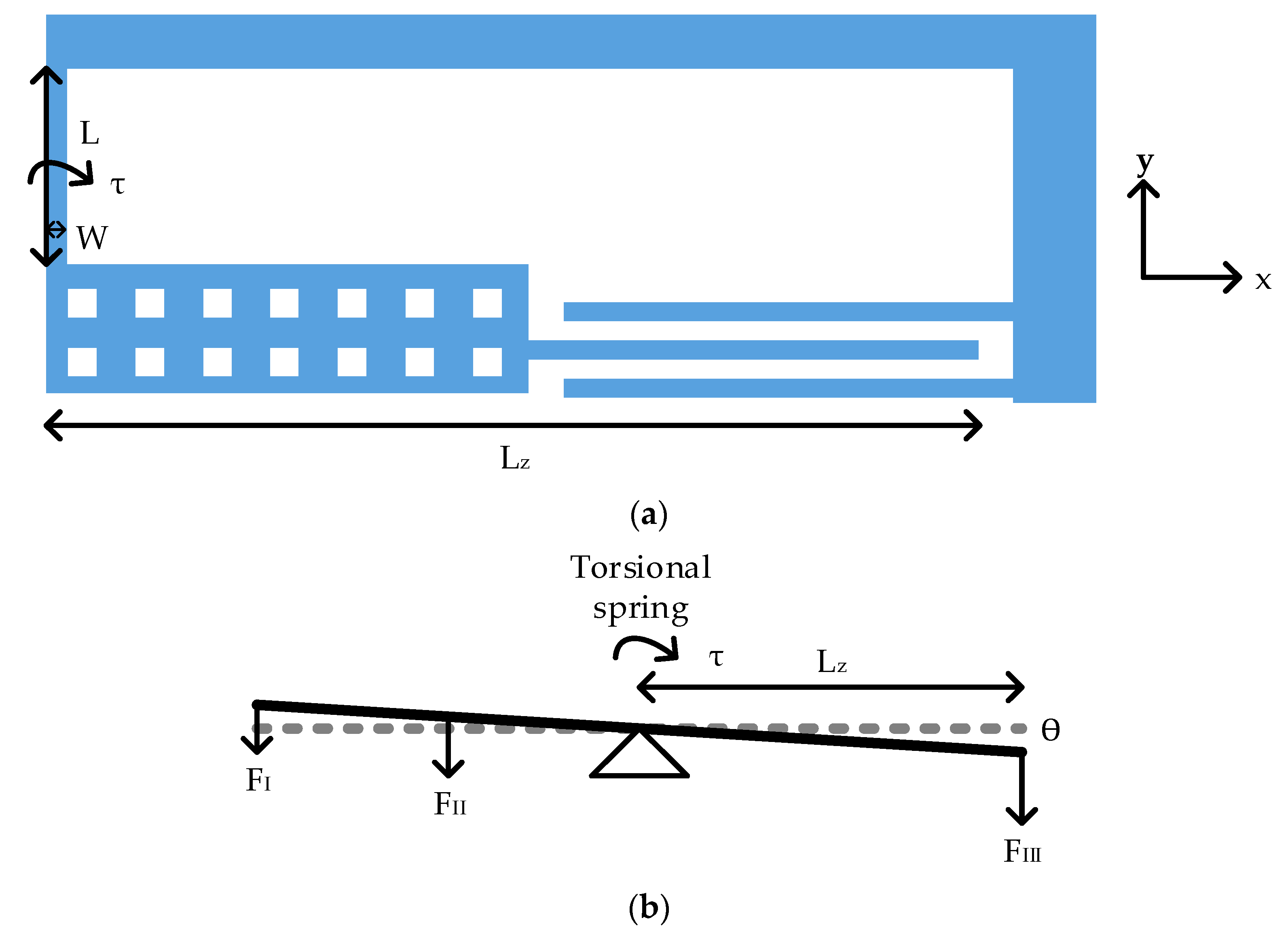 Micromachines | Free Full-Text | Implementation of a CMOS/MEMS