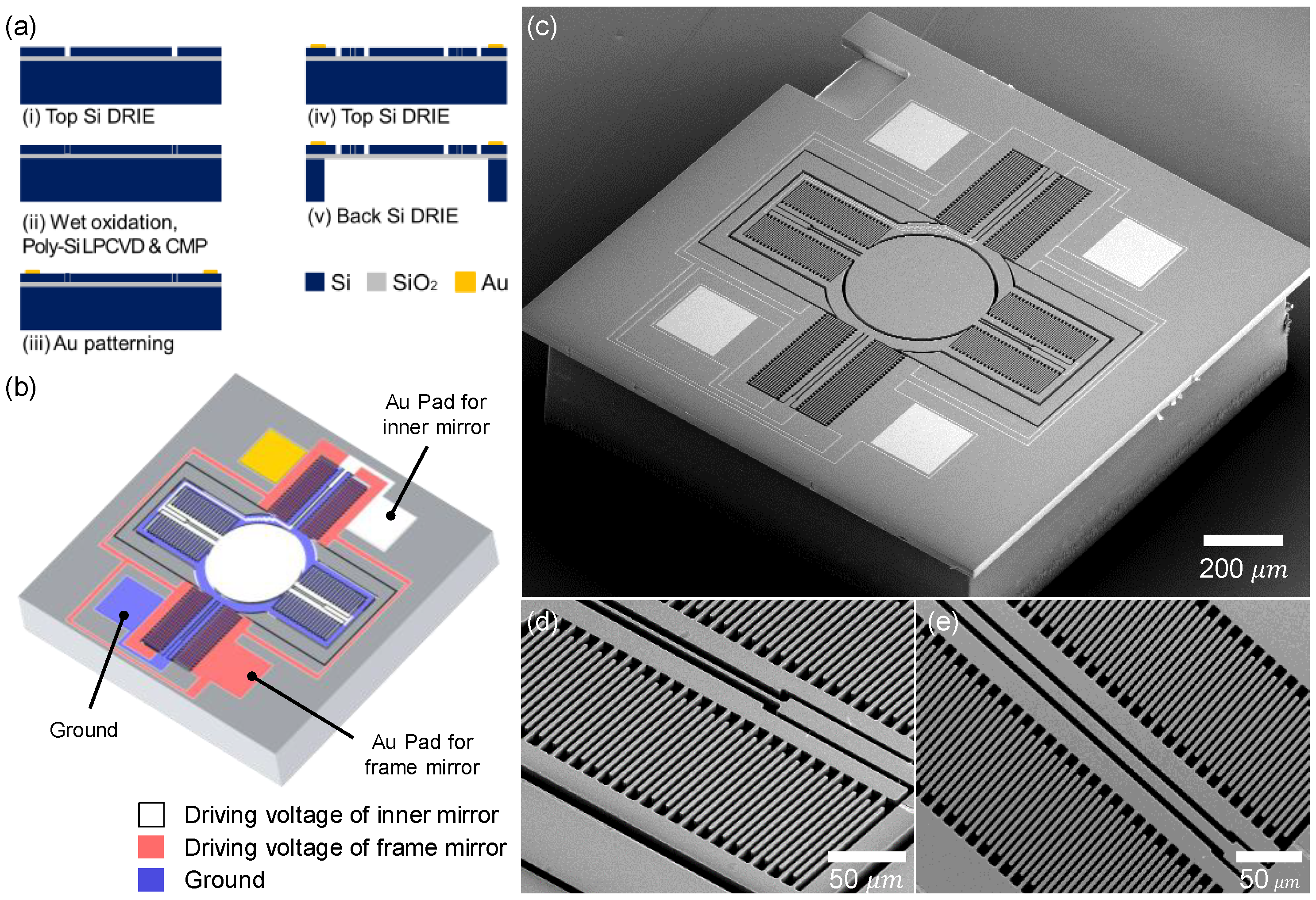 Micromachines | Free Full-Text | Scanning MEMS Mirror for High