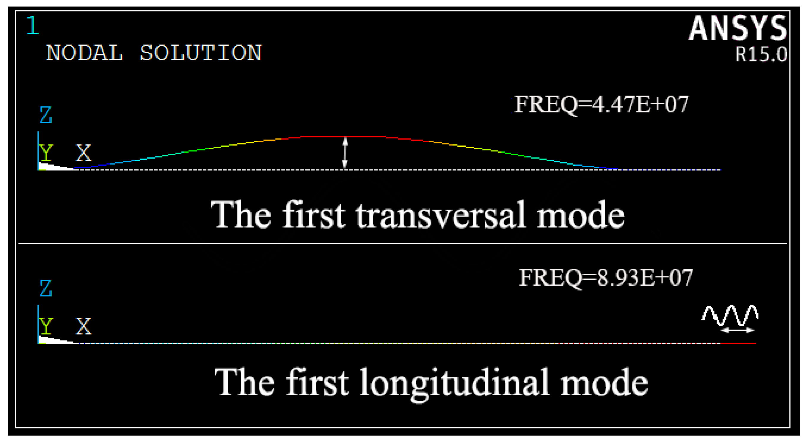 Micromachines | Free Full-Text | Nonlinear Behavior of