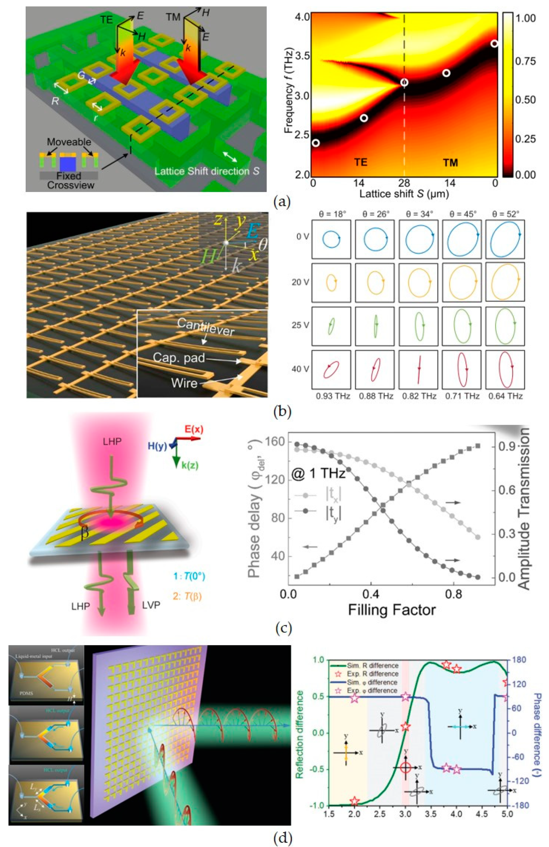 merit pioneer wiring diagrams micromachines free full text recent advances in mems  recent advances in mems