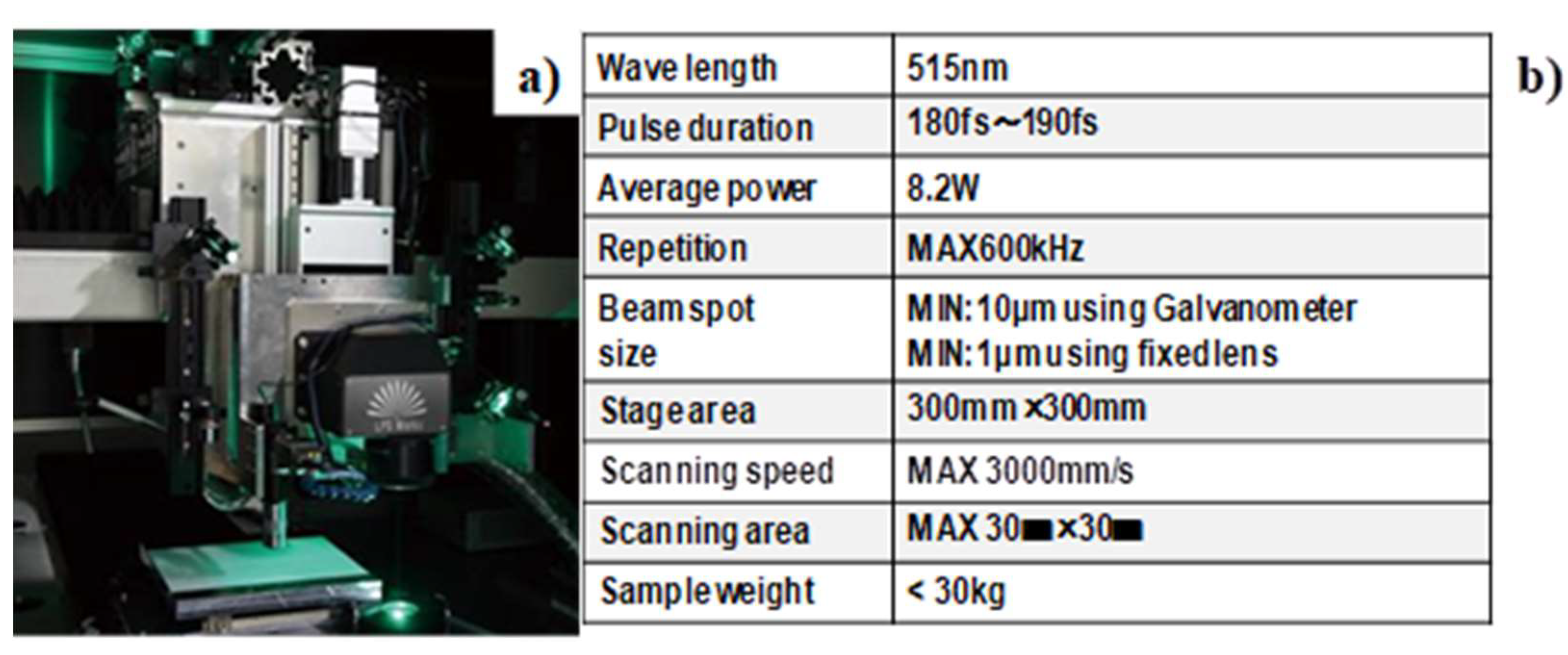 Micromachines | Free Full-Text | Femtosecond Laser Micro