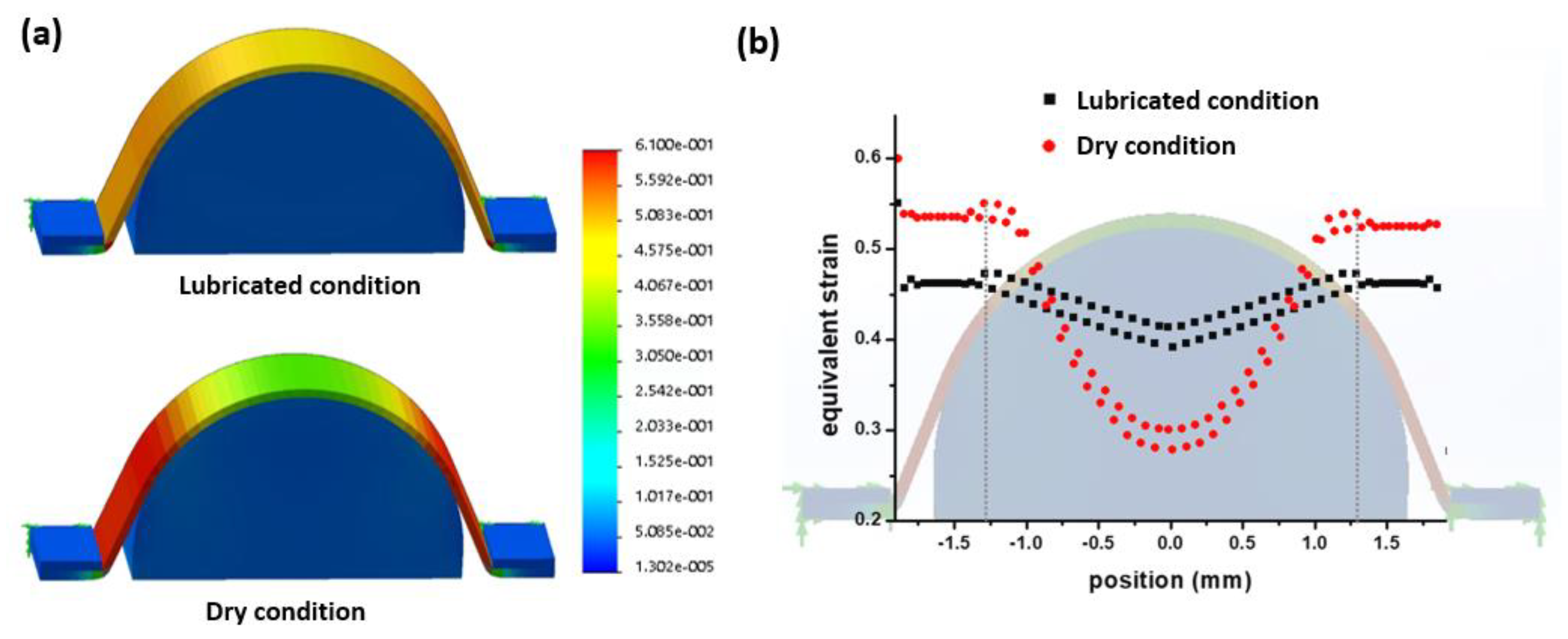 Micromachines | Free Full-Text | Hemispherical Microelectrode Array for Ex  Vivo Retinal Neural Recording | HTML