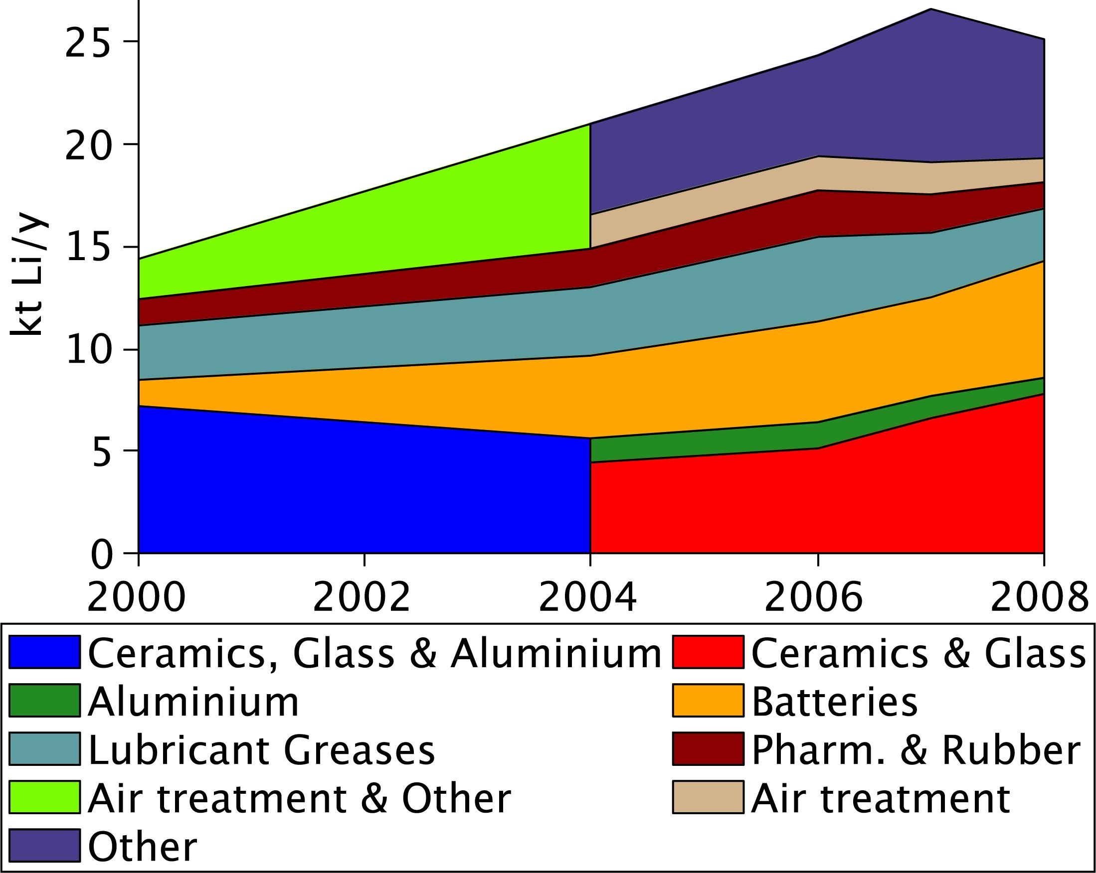 microeconomics australia in the global environment pdf download