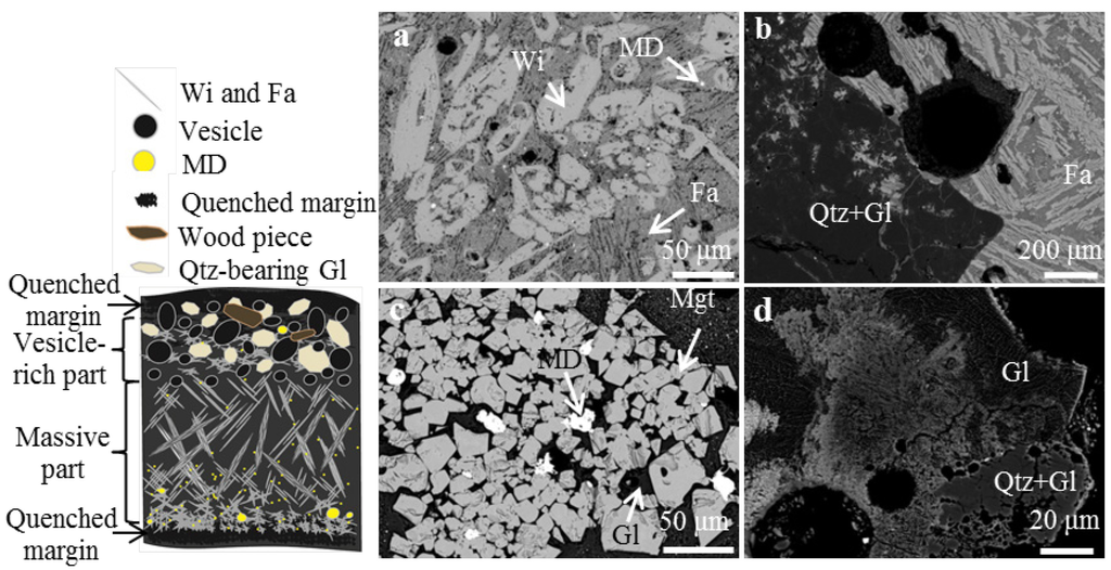 Slag Cross Section : Minerals free full text primary phases and natural