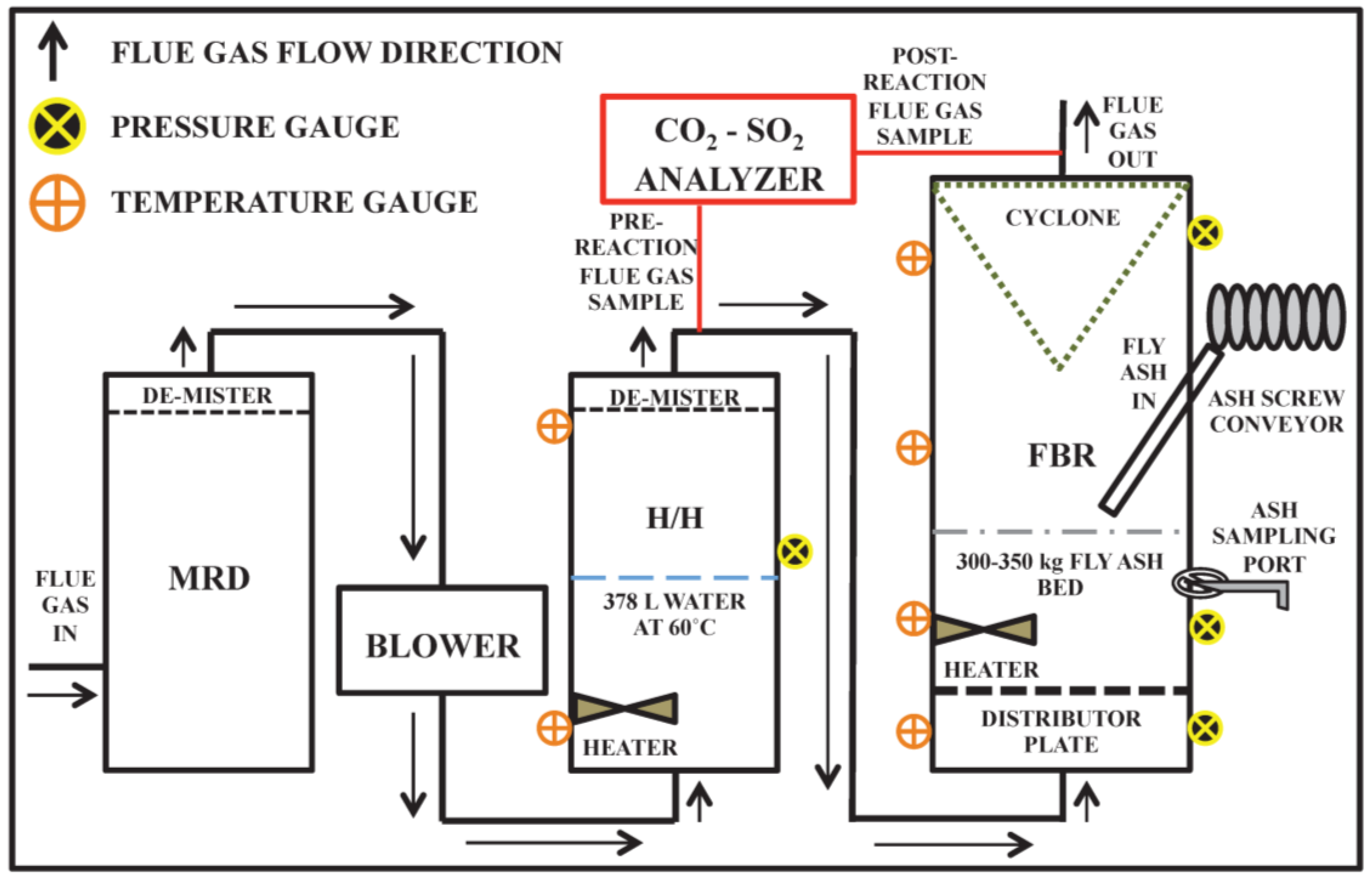 thermal power plant animation diagram