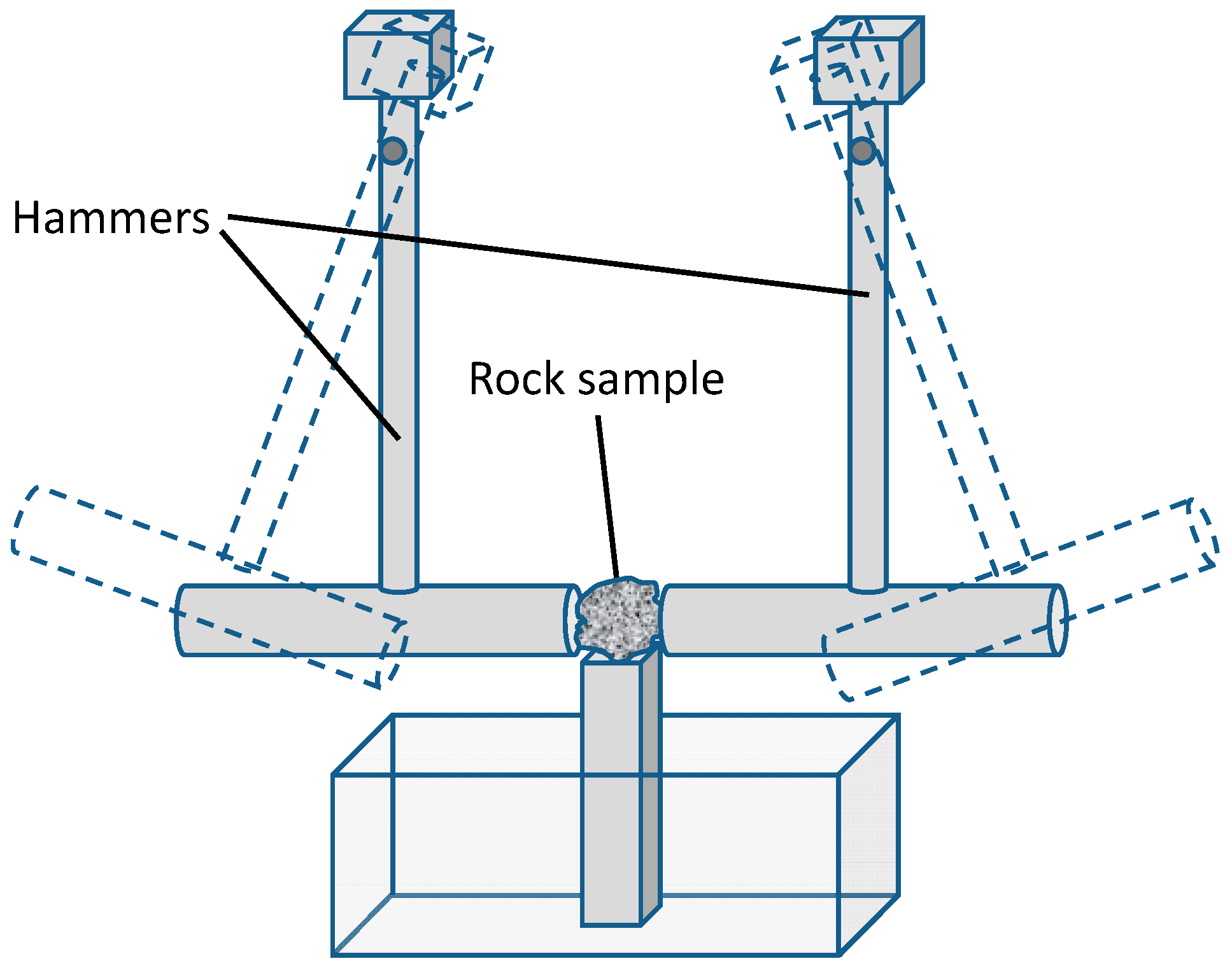 Minerals Free Full Text Testing Of Ore Comminution Behavior In Verticaltypeballmilldiagrampng 05 00276 G008 1024