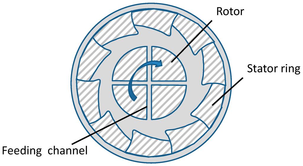 impact rotary machine review