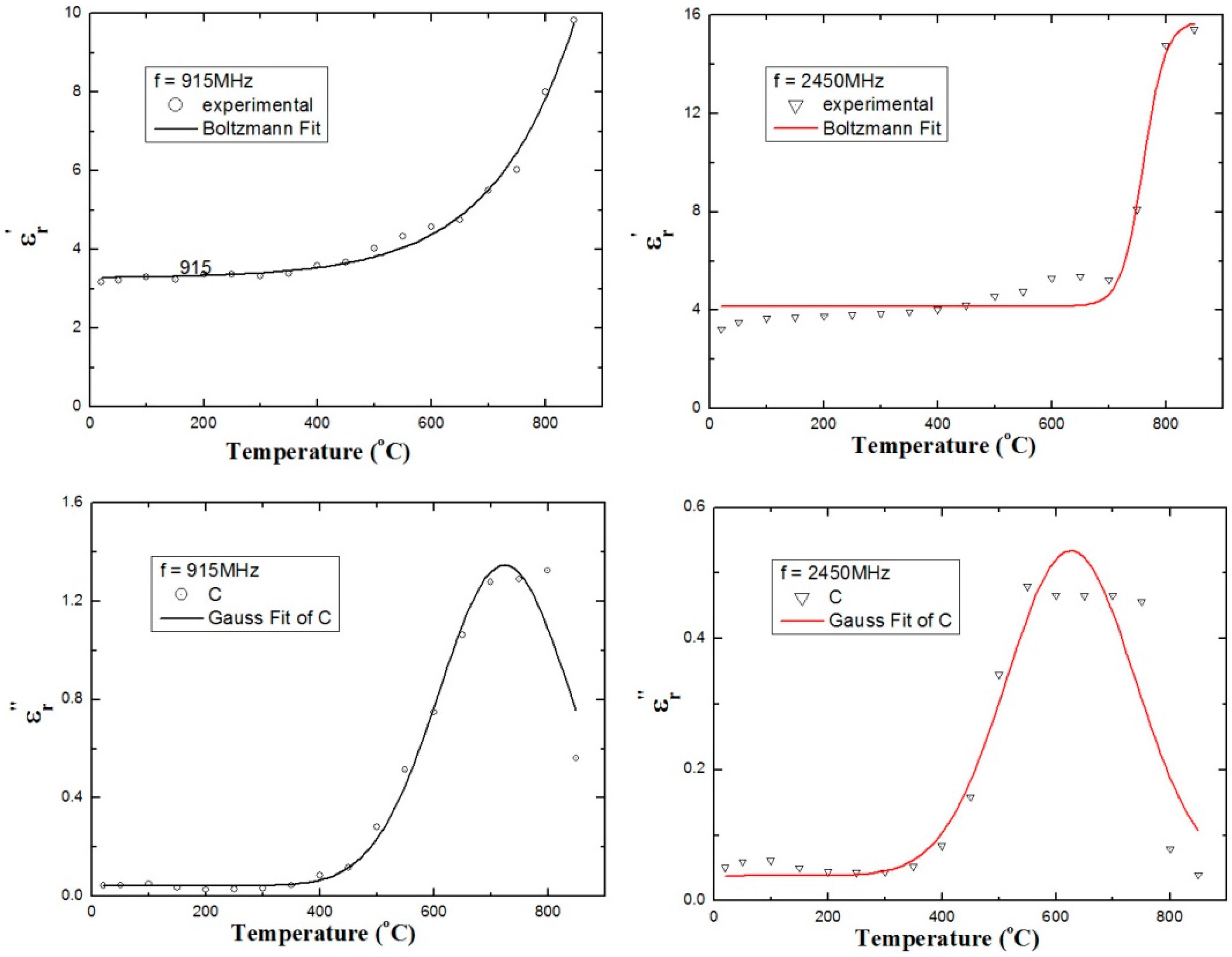 density aqueous zinc carbonate pdf