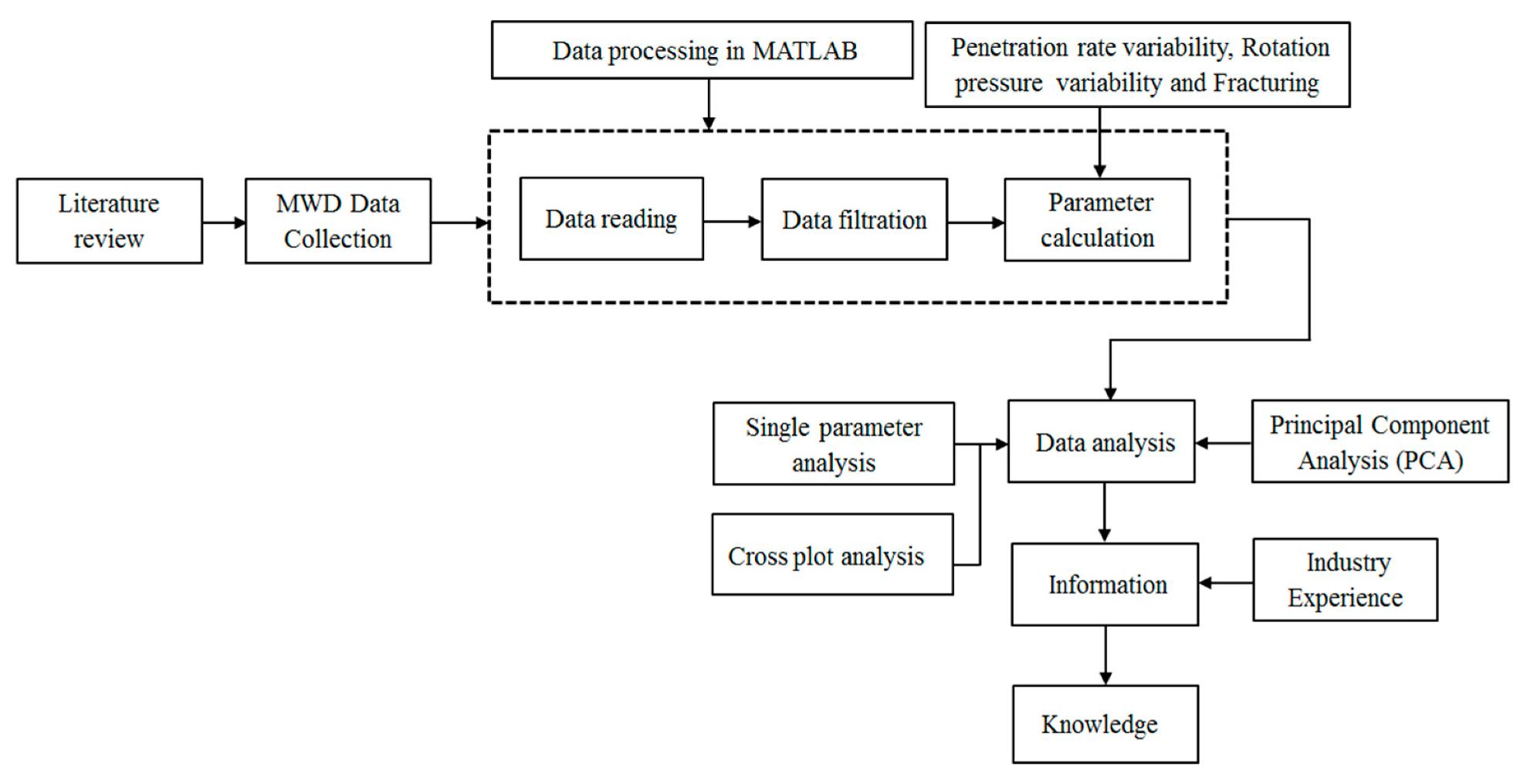 Wall Decor Ideas Trackid=sp 006 : File hydraulic ram decision matrix patent ep b