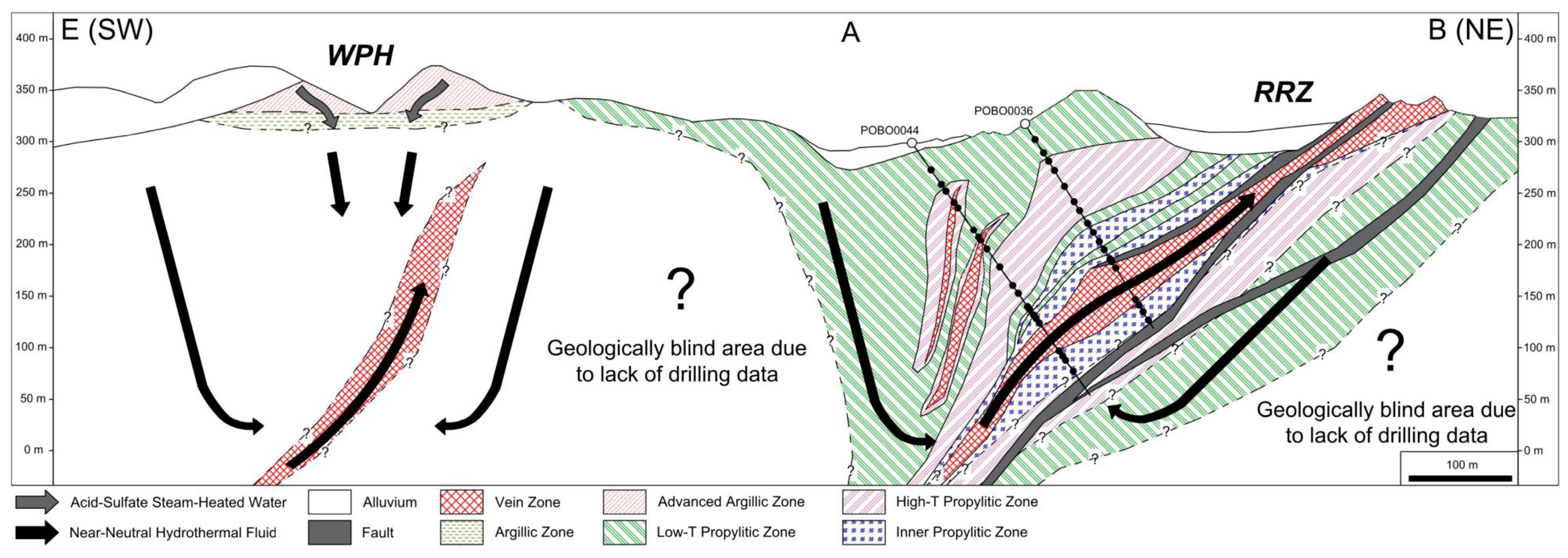 Zones of river image collections diagram writing sample ideas minerals free full text characteristics of a low sulfidation no freerunsca image collections sciox Gallery