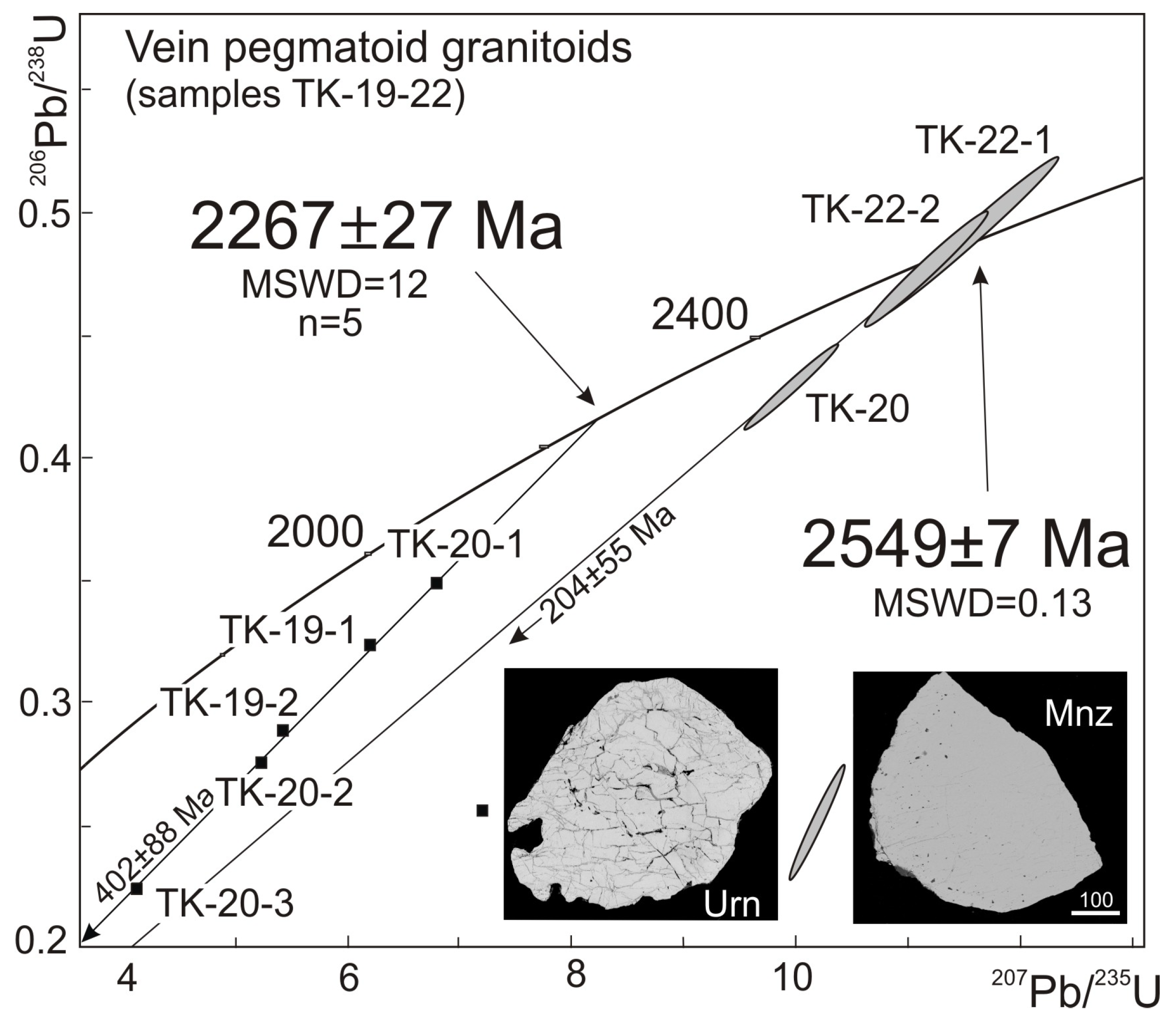 Trends in the Oxygen Evolution Activity of Transition Metal Rutile Dioxides.