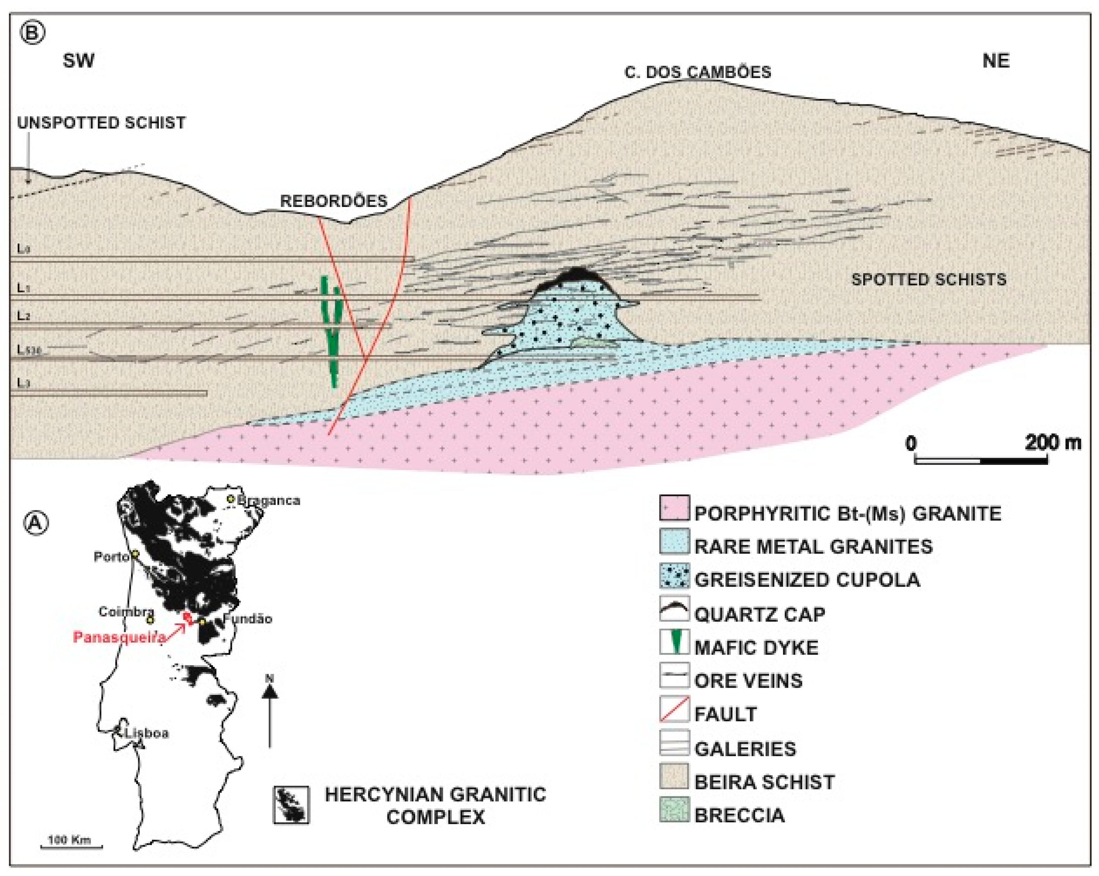 Minerals | Free Full-Text | Rutile from Panasqueira (Central