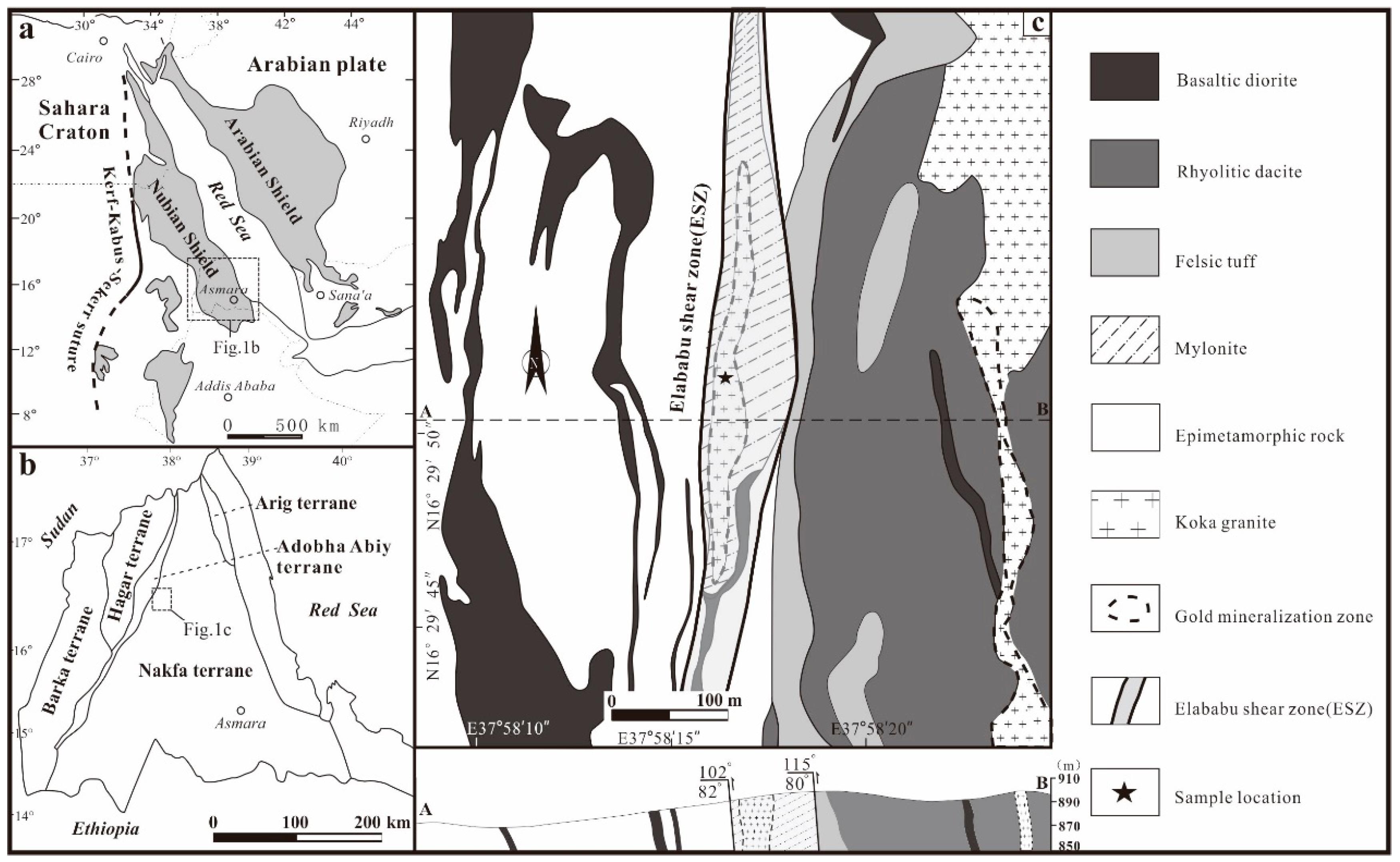 Minerals | Free Full-Text | Genesis of the Koka Gold Deposit
