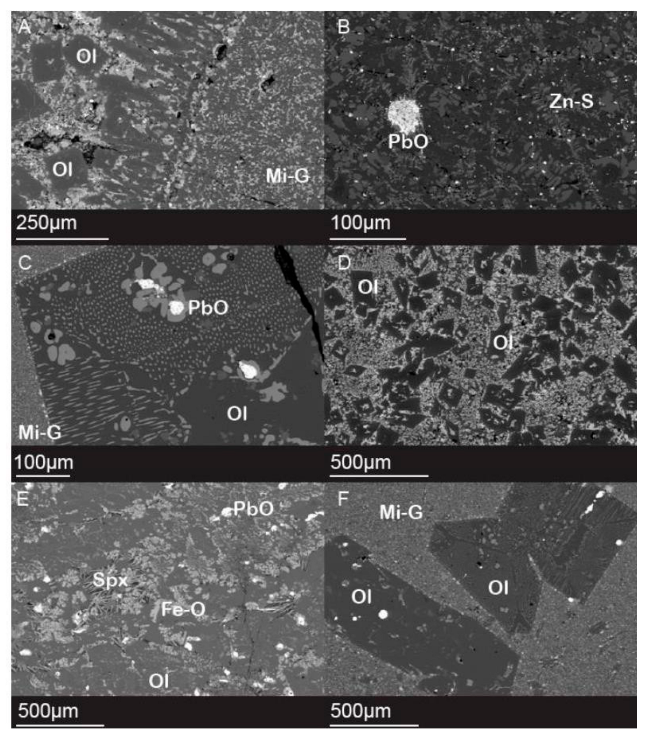 Minerals   Free Full-Text   Geometallurgical Characterization of Non