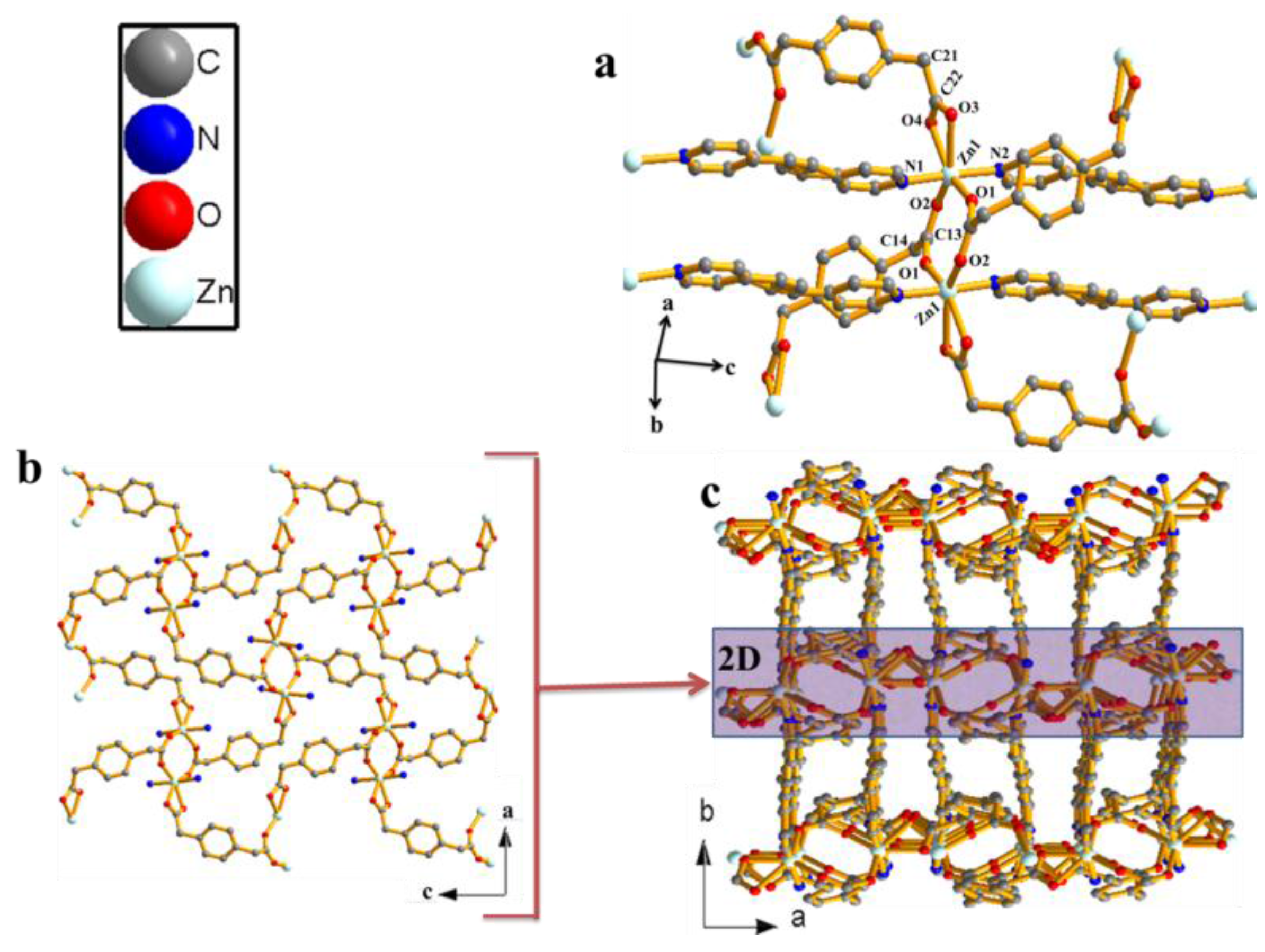 synthesis of new coordination polymers or mofs Coordination polymer mofs synthesis by ball mill a significant number of new mof structures synthesized every year confirms this.