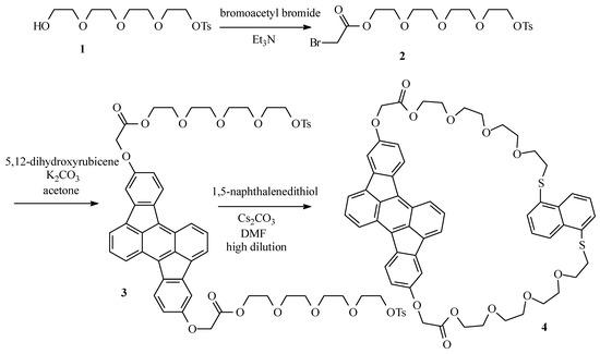 Prasugrel C20H20FNO3S - PubChem
