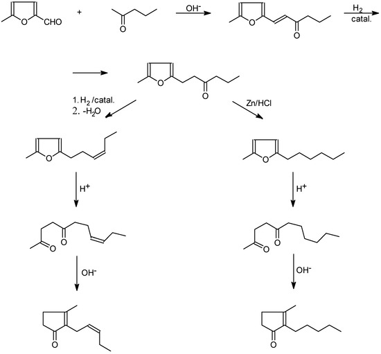 Synthesis of Jasmonoides from Furan Derivatives