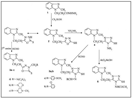 Synthesis and Antimicrobial Activity of Some New Benzimidazole Derivatives