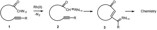 Synthesis of Polycyclic Ring Systems Using Transition Metal Catalyzed Cyclizations of Diazo Alkynyl Ketones