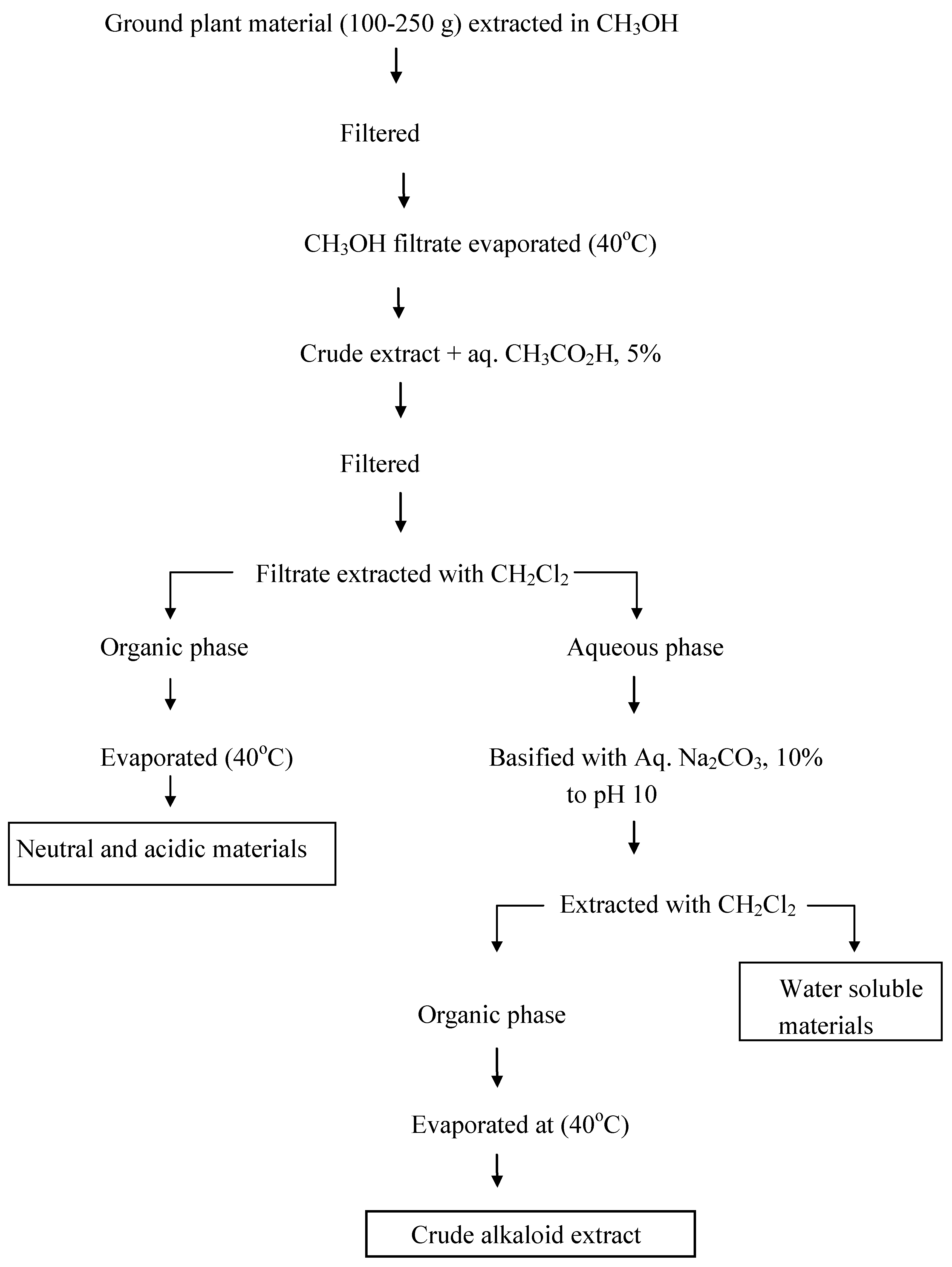 http://bigfamiliestoday.com/library.php?q=book-complex-fluids-in-biological-systems-experiment-theory-and-computation.html