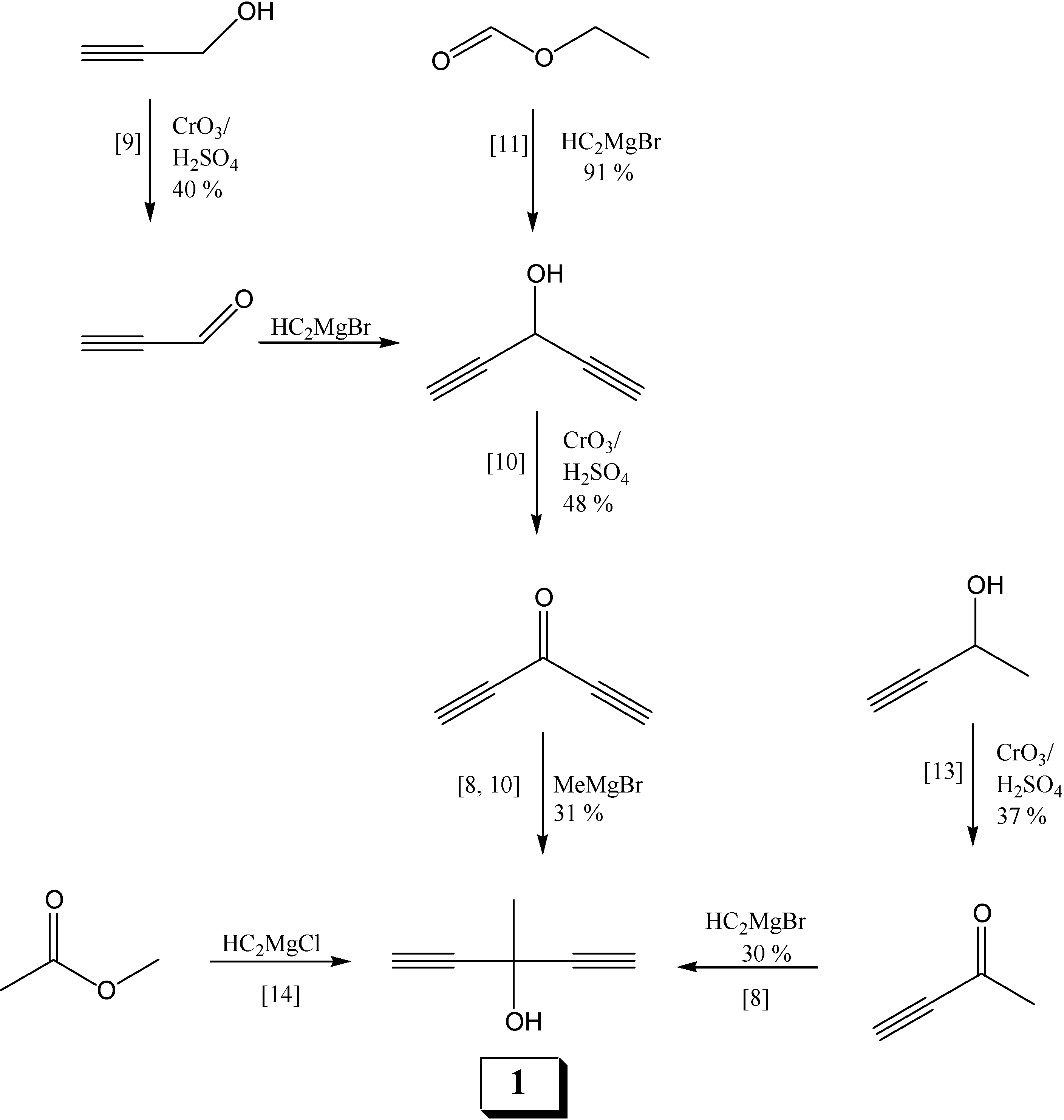 Molecules | Free Full-Text | Synthesis and Rearrangement of 3-Methyl