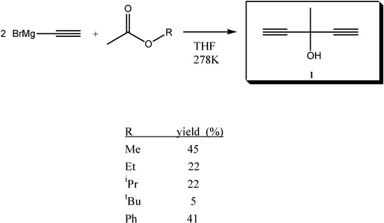 Molecules | Free Full-Text | Synthesis and Rearrangement of