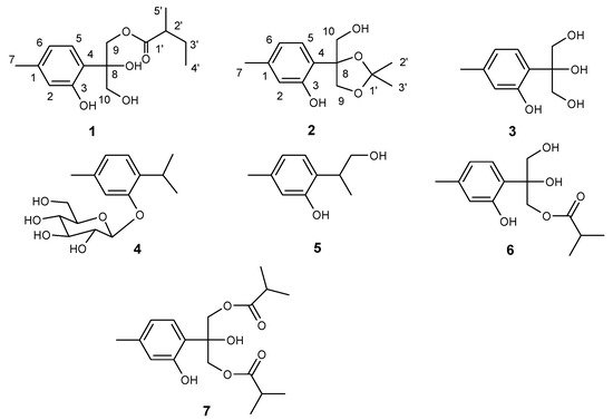 Antibacterial Thymol Derivatives Isolated from Centipeda minima