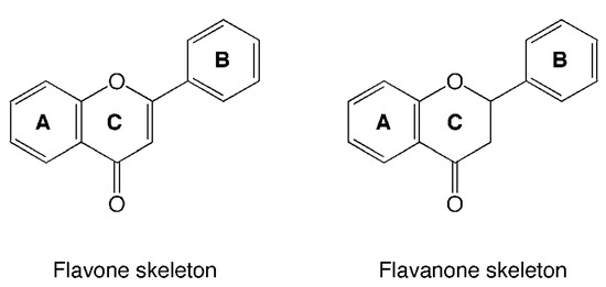 Flavonoid Composition of Citrus Juices