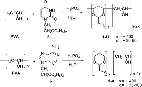Molecules | March 2008 - Browse Articles