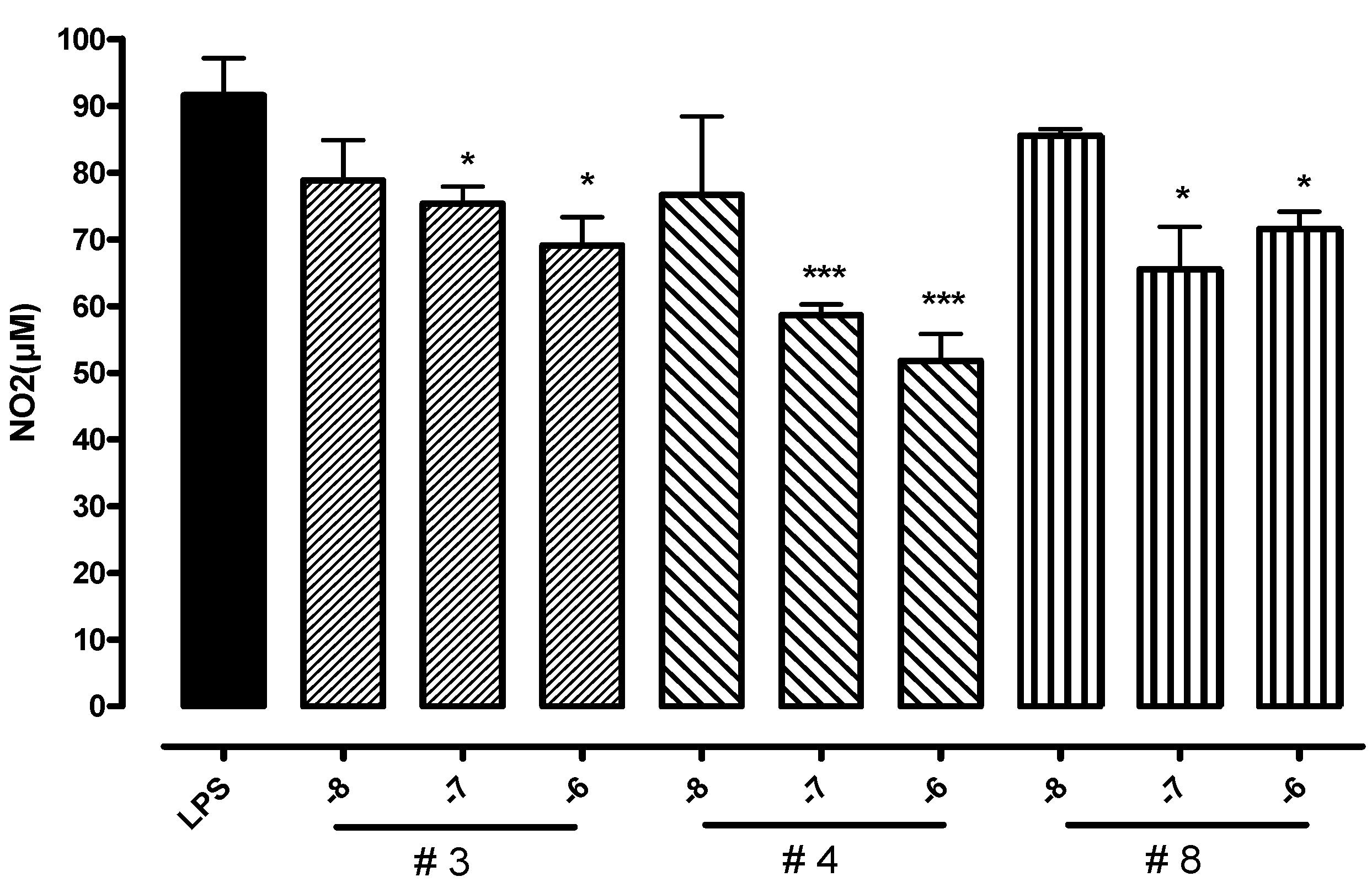 brine shrimp lethality bioassay pdf