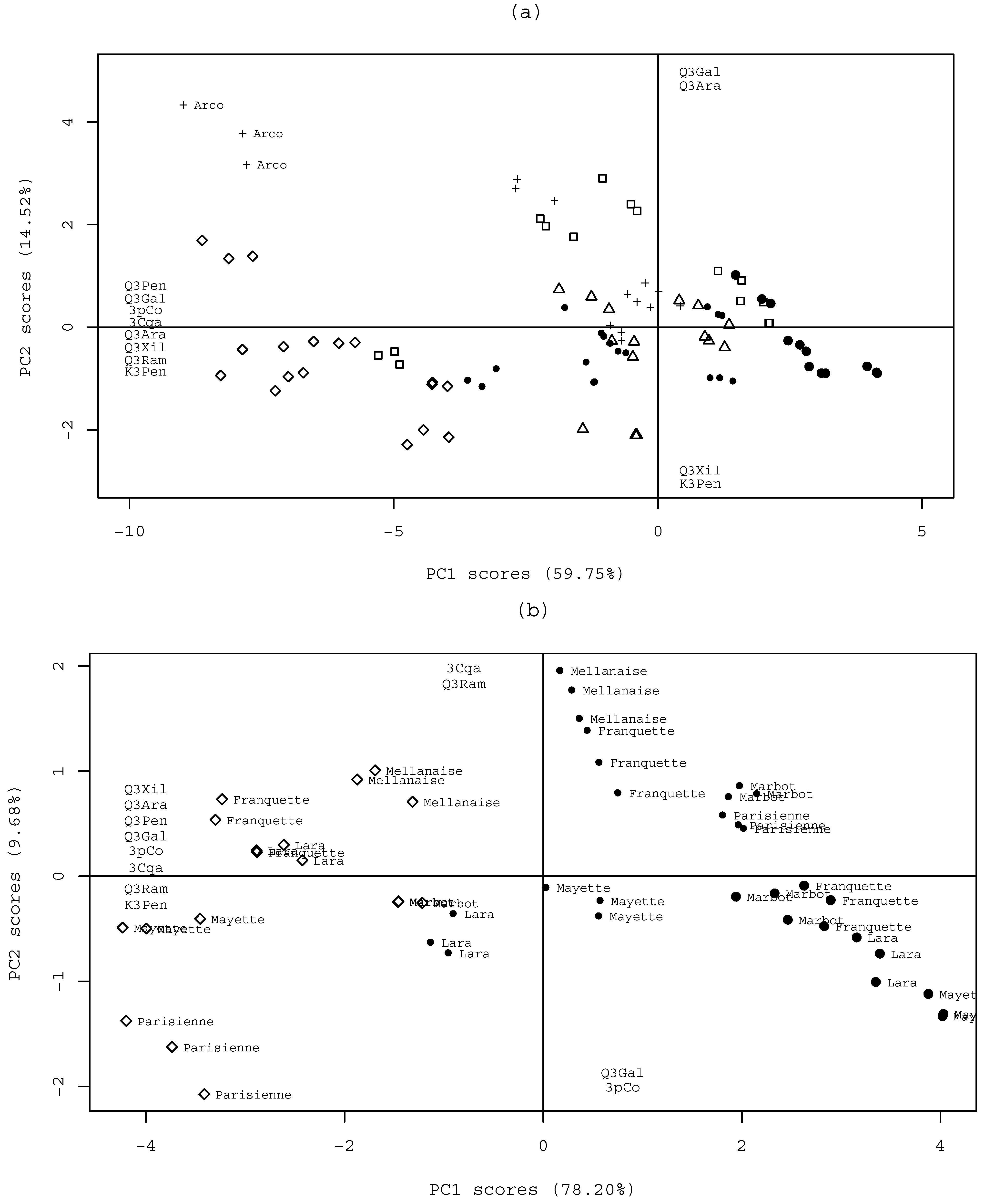 pharmacopée française 10e édition pdf
