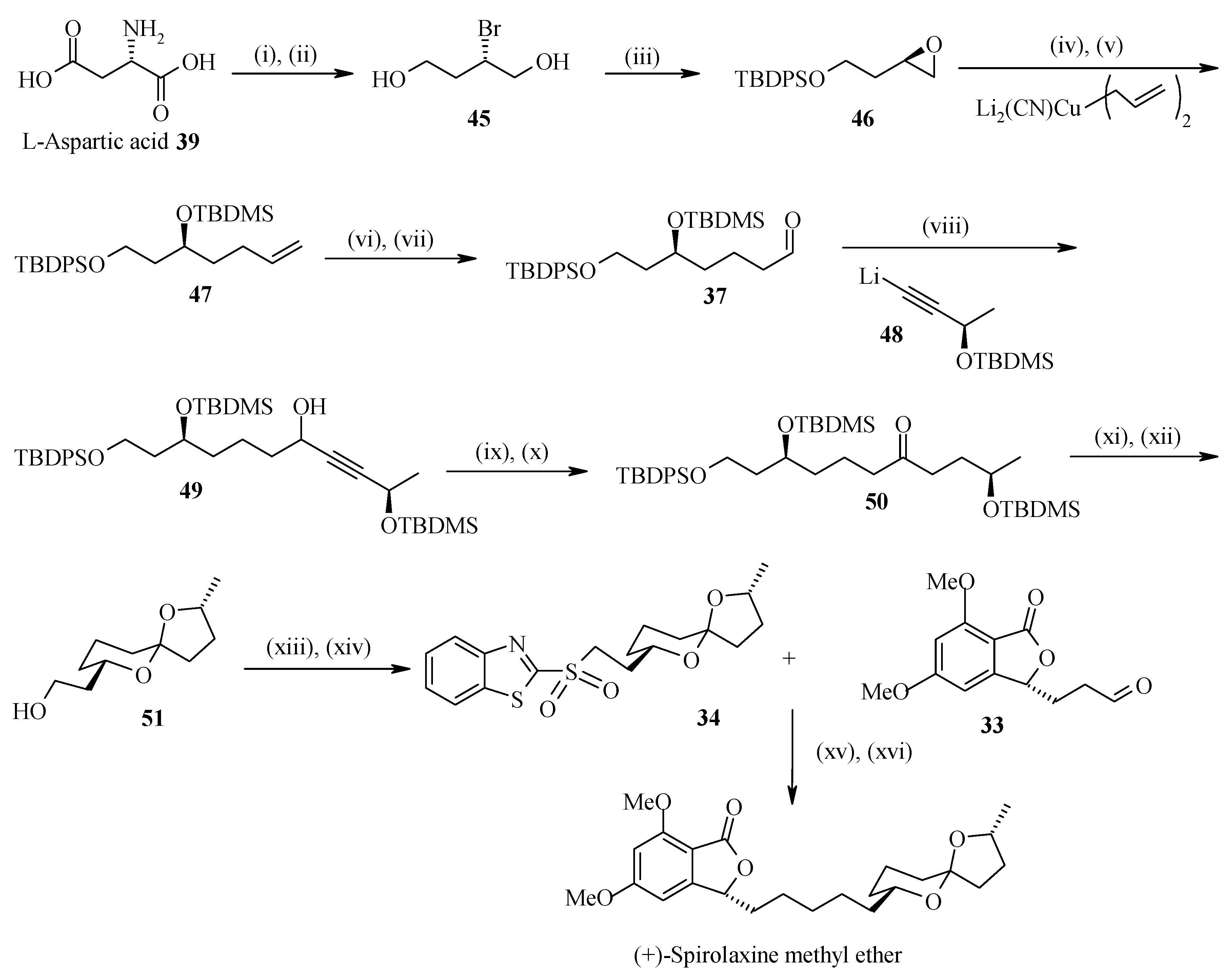 synthesis of ofw Synthesis of alumina reinforced nanostructured α-brass by mechanochemical reduction of cuo and zno w august 2010 materials chemistry.