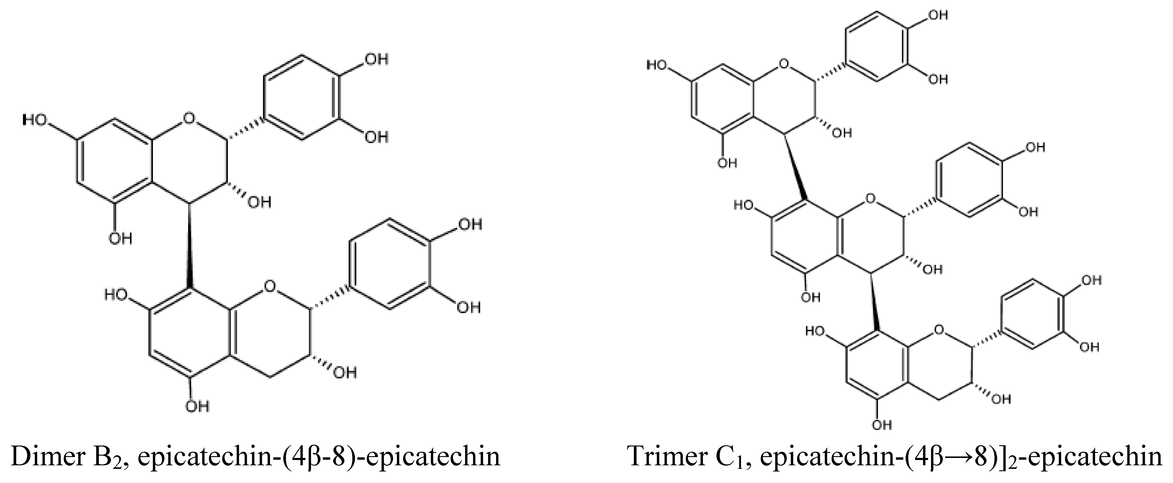 Molecules Free Full Text