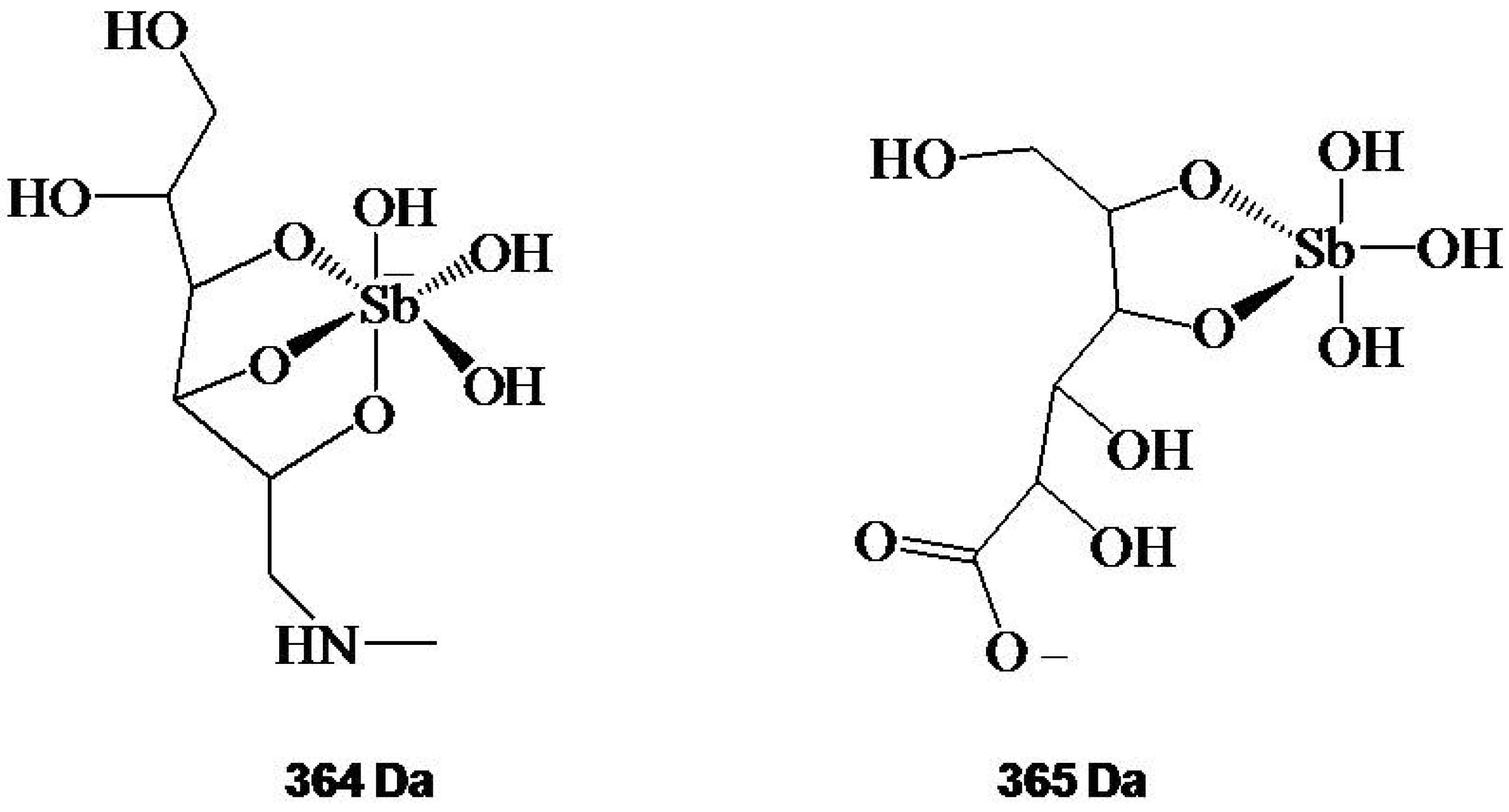 Molecules | Free Full-Text | Pentavalent Antimonials: New