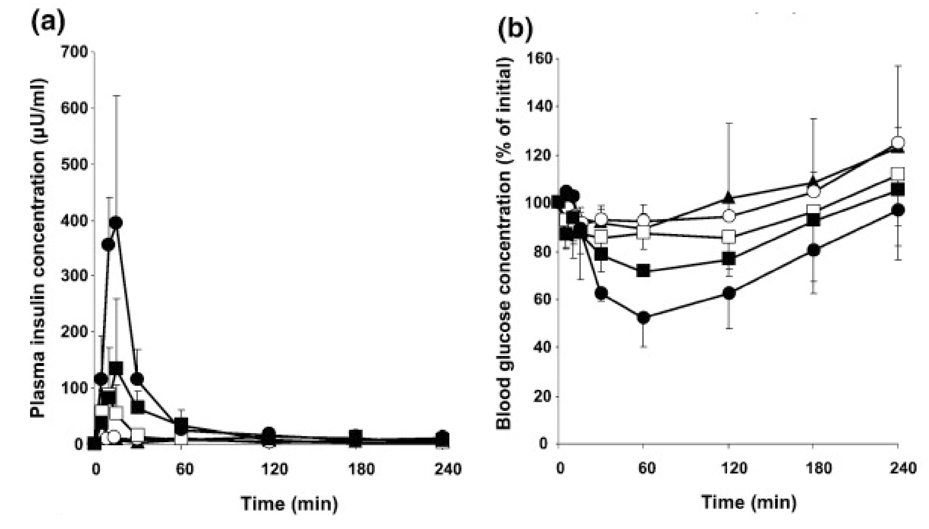 Molecules | Free Full-Text | Nasal Delivery of High Molecular Weight
