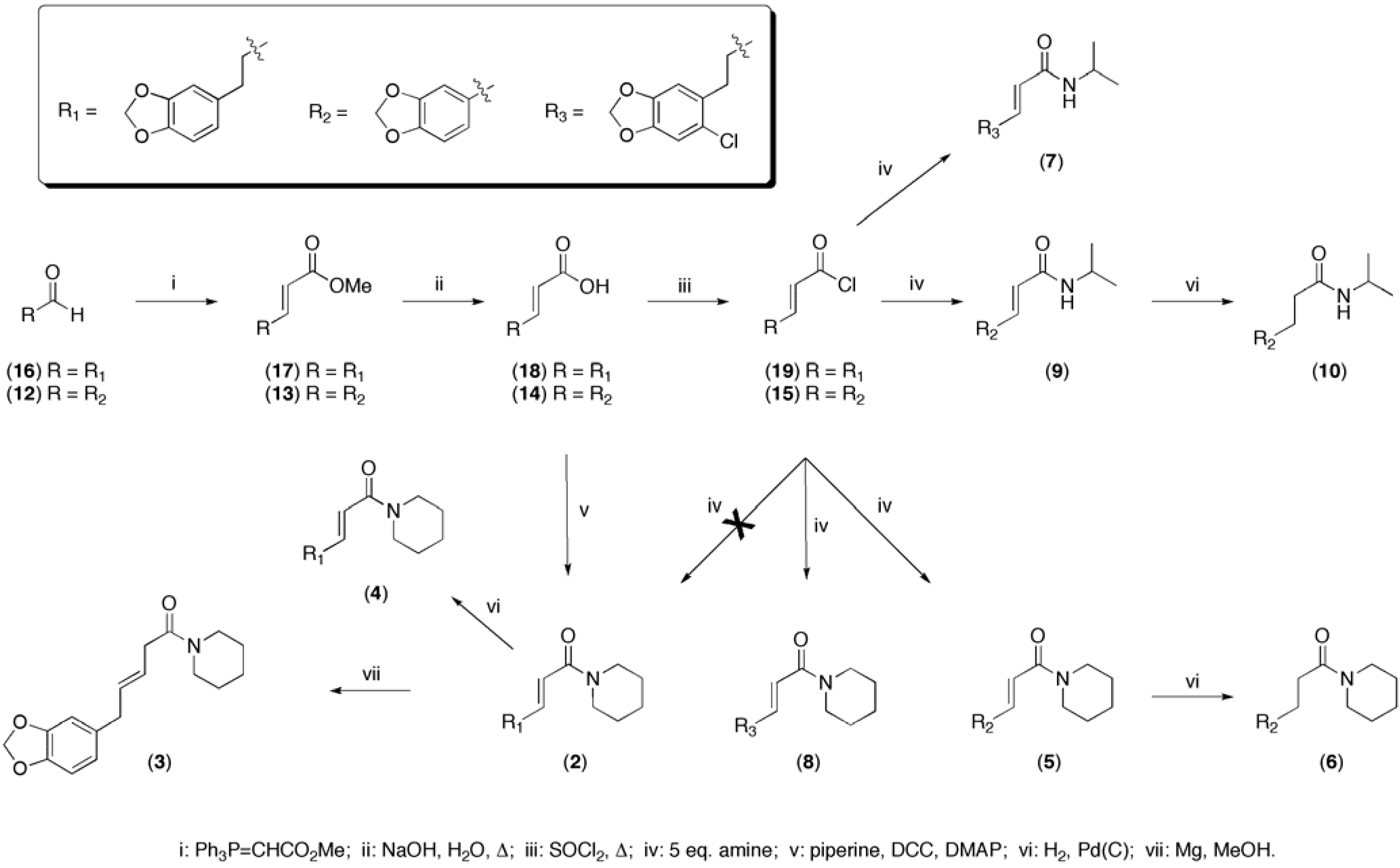 Molecules | Free Full-Text | Amides from Piper capense with