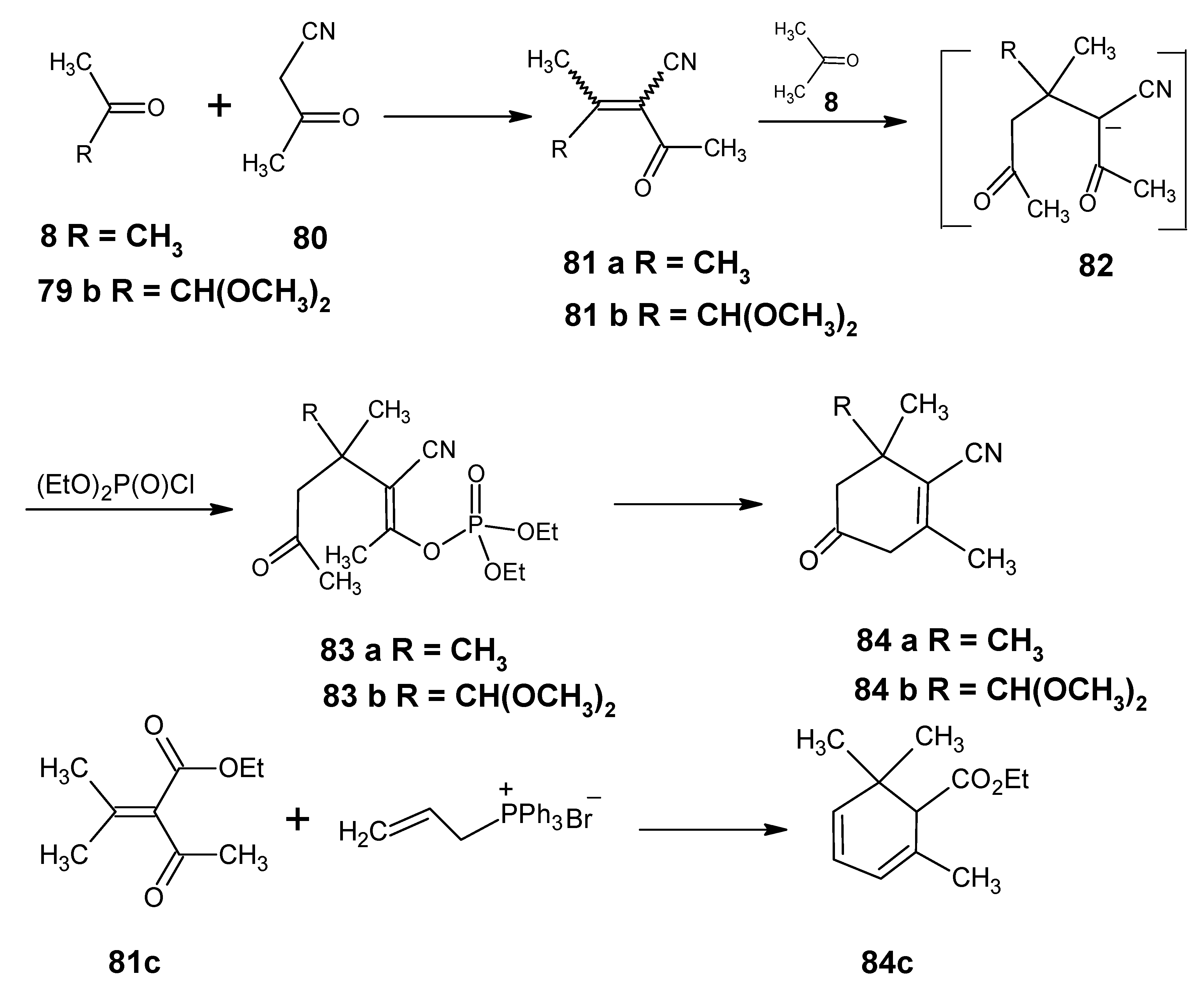 Molecules | Free Full-Text | Synthesis and Use of Stable Isotope